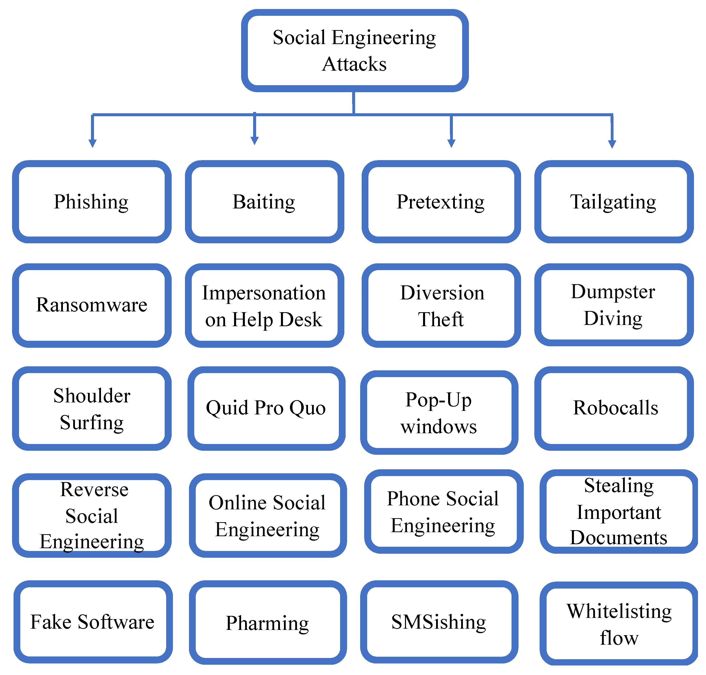 Bishop artillery blueprint