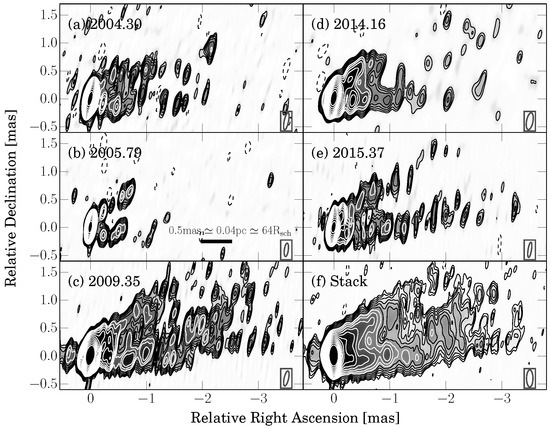 Resolving the Base of the Relativistic Jet in M87 at 6Rsch Resolution with Global mm-VLBI
