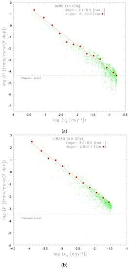 Radio-to-γ-Ray, Broadband Variability Study of the Classical BL Lac Object PKS 0735 178