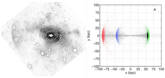 Galaxies | Free Full-Text | The Extended Baryonic Halo of
