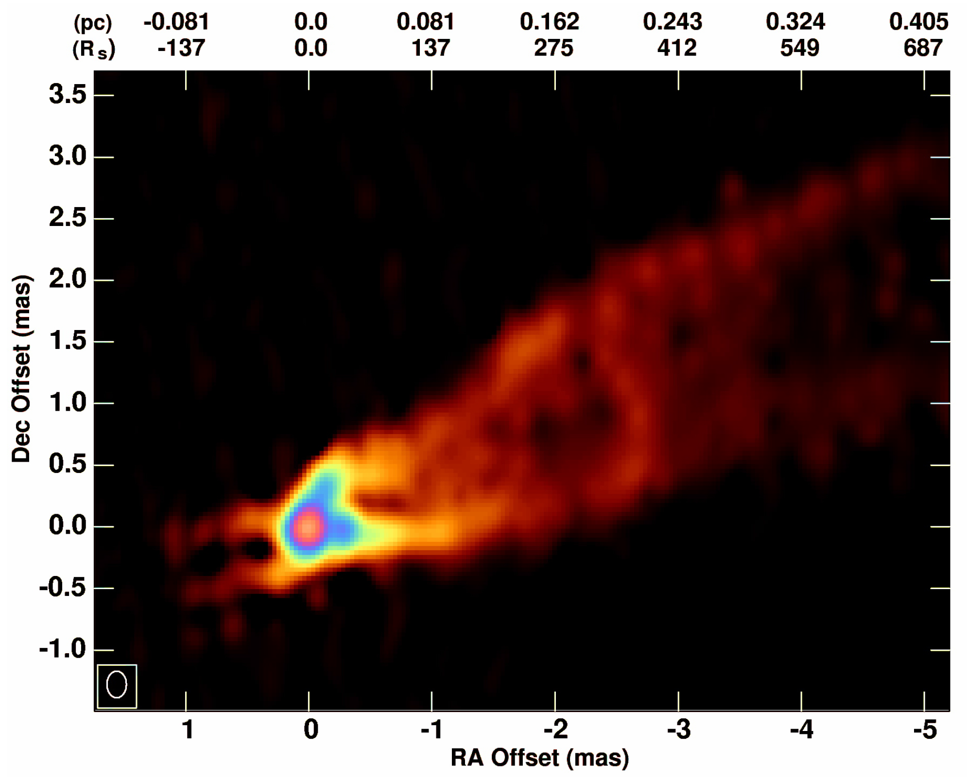 Galaxies   Free Full-Text   Multiwavelength Observations of