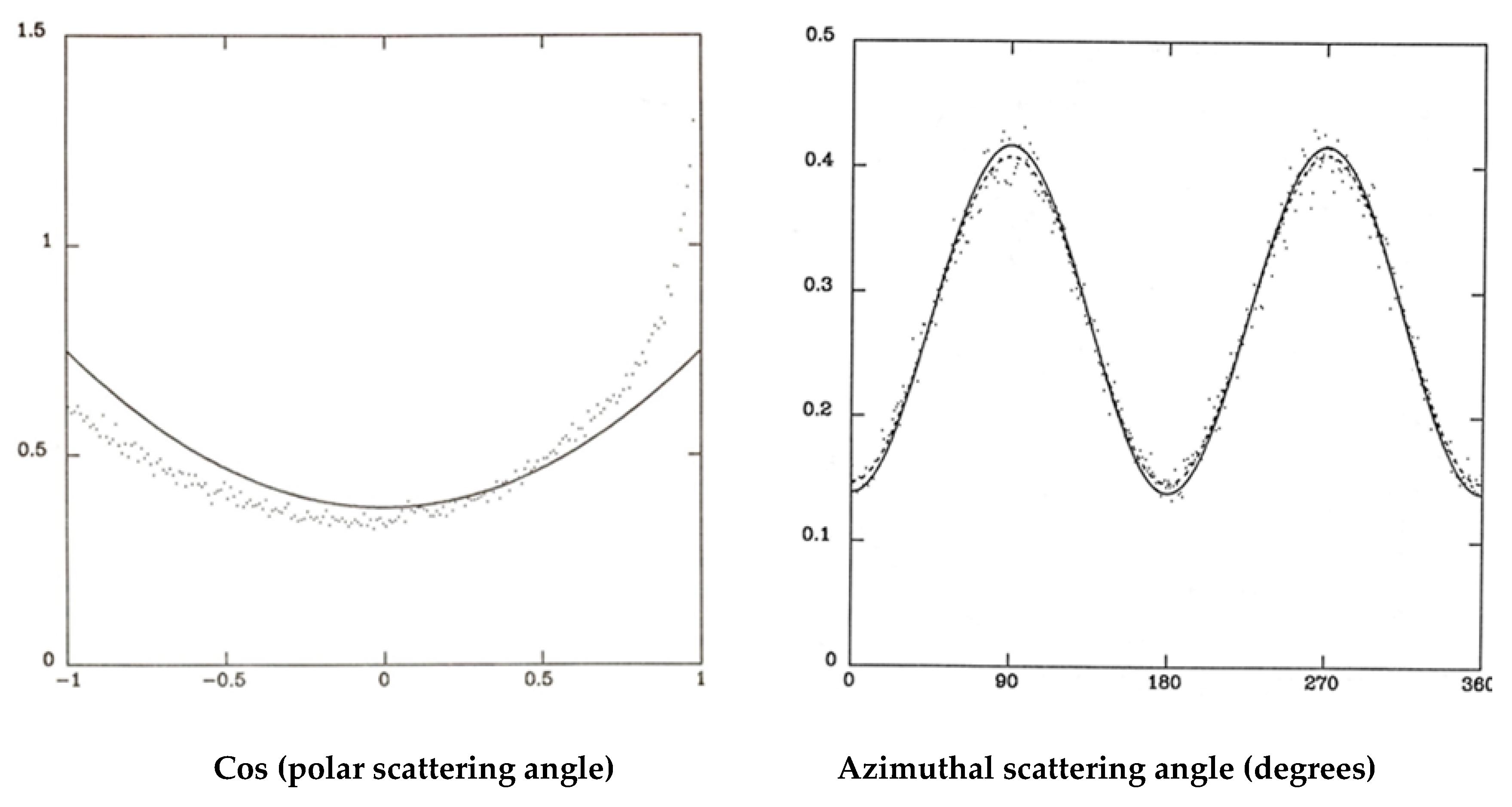read database design for smarties using uml for data modeling the
