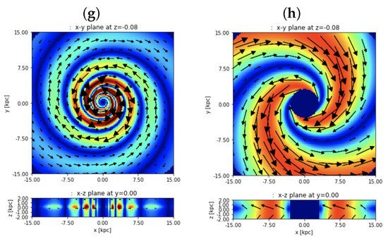 Galaxies Free Full Text Practical Modeling Of Large Scale Galactic Magnetic Fields Status And Prospects Html
