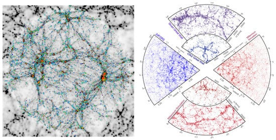 Galaxies | An Open Access Journal from MDPI