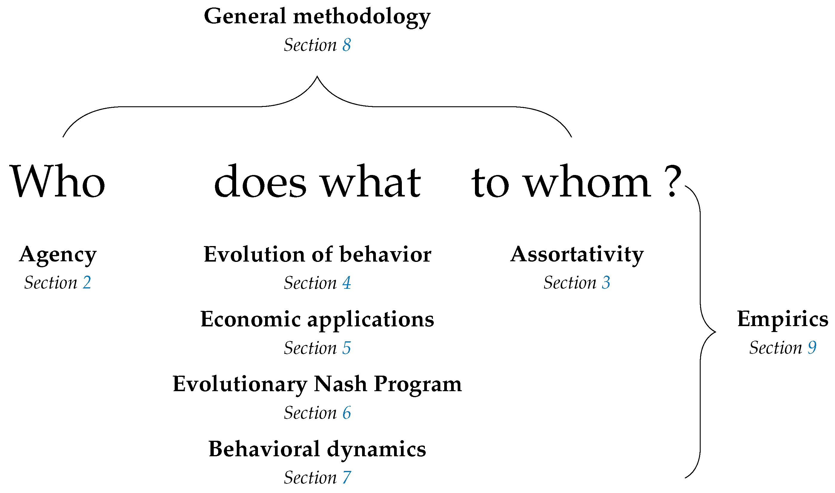 Games Free Full Text Evolutionary Game Theory A Renaissance Html