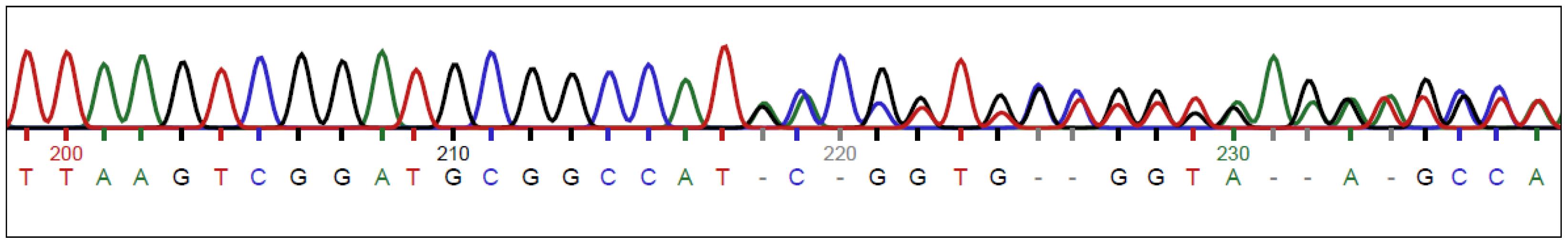 Genes | Free Full-Text | A Frameshift Mutation in KIT is Associated ...