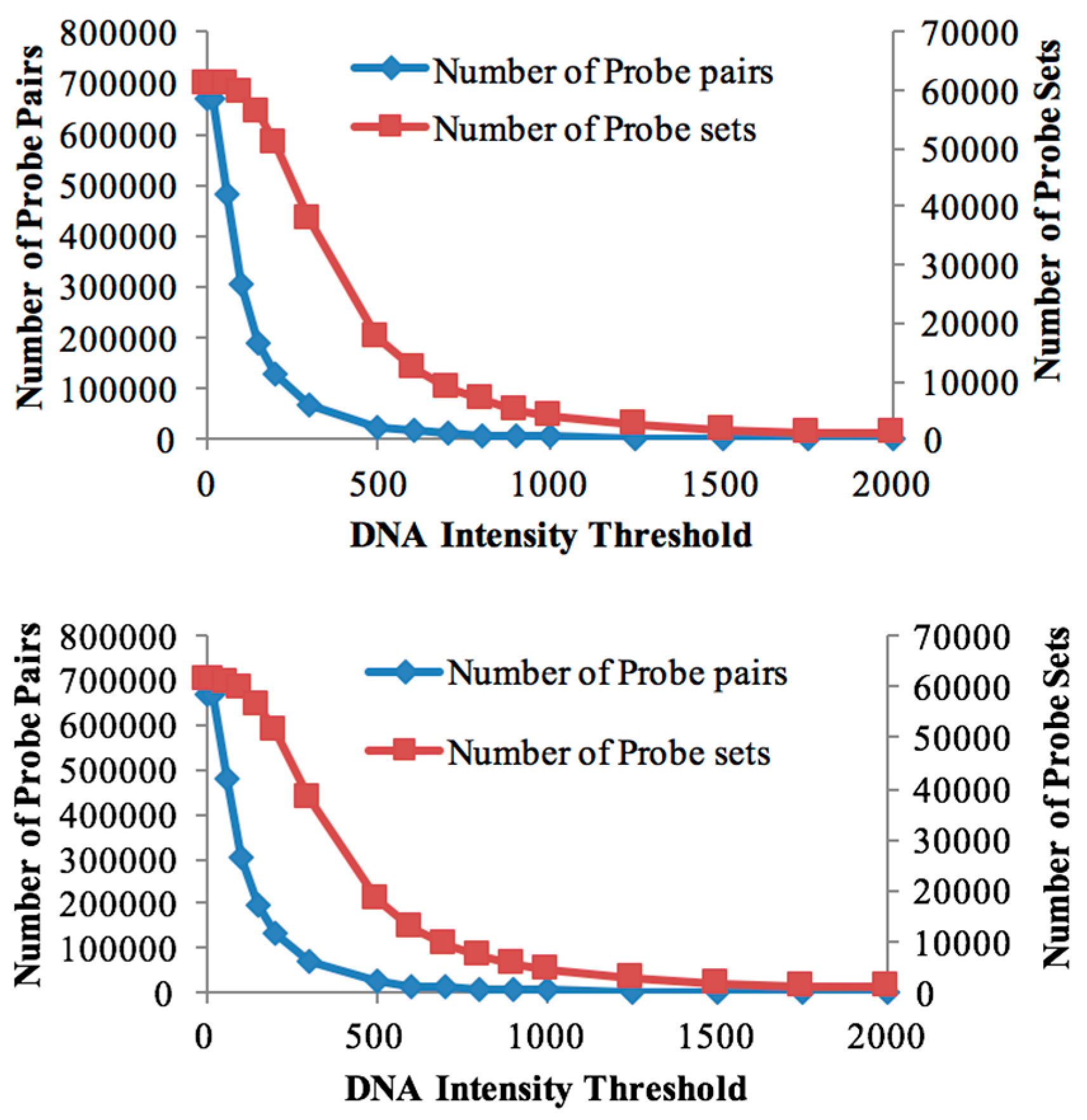 Genes free full text a transcriptomic comparison of two bambara no ccuart Gallery