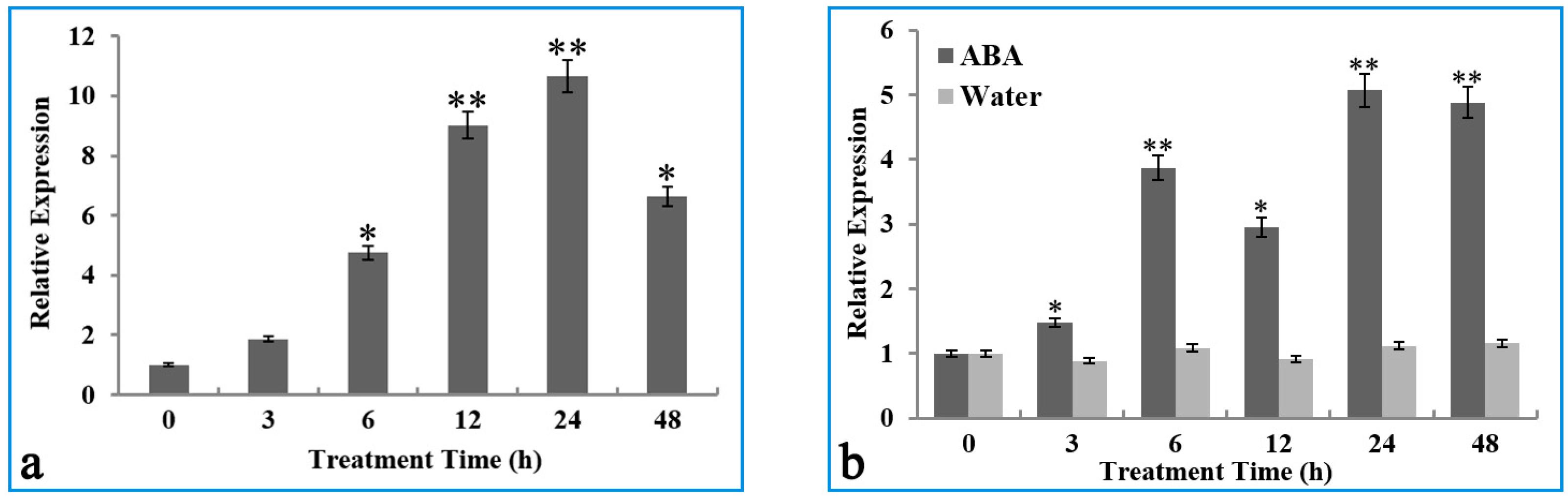 frost tolerance in chickpea Large-scale evaluation of pea (pisum sativum l)  describing the cold tolerance of chickpea  on lg vi for frost tolerance in winter pea using a.