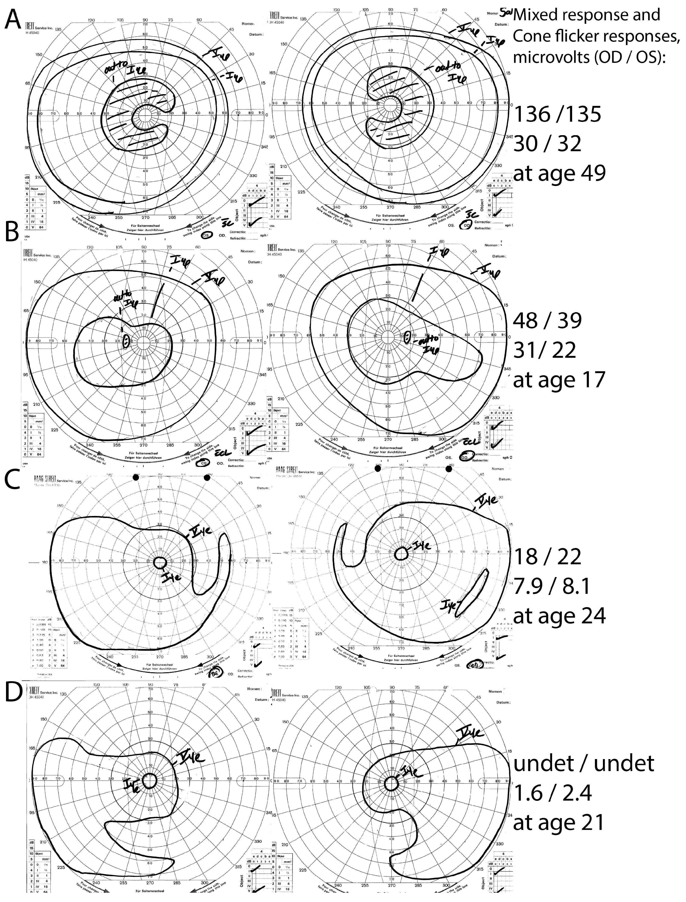 modern biology study guide pdf
