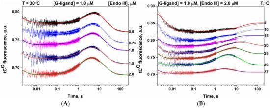 thermodynamics of materials david v ragone pdf download42