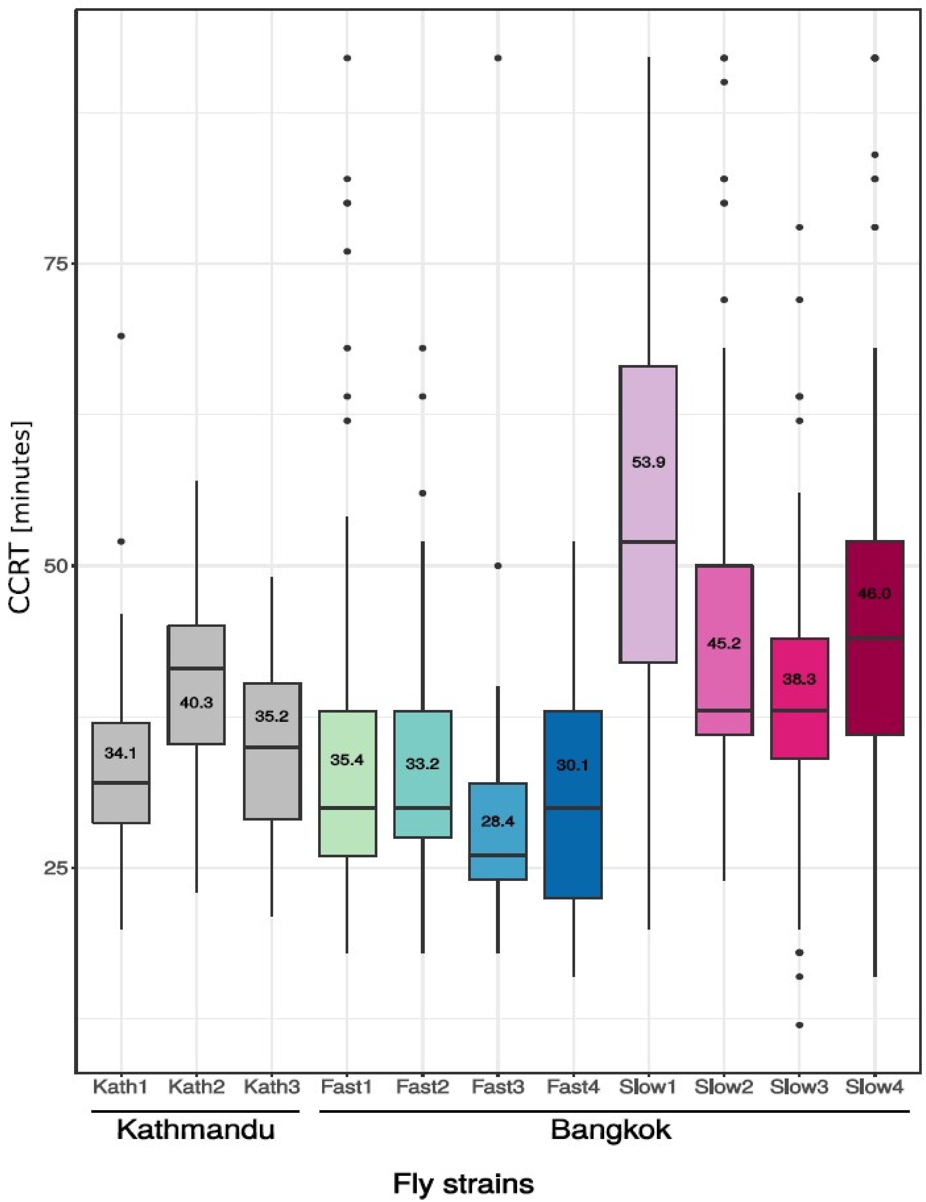 environmental stressors and gene responses storey j m storey k b