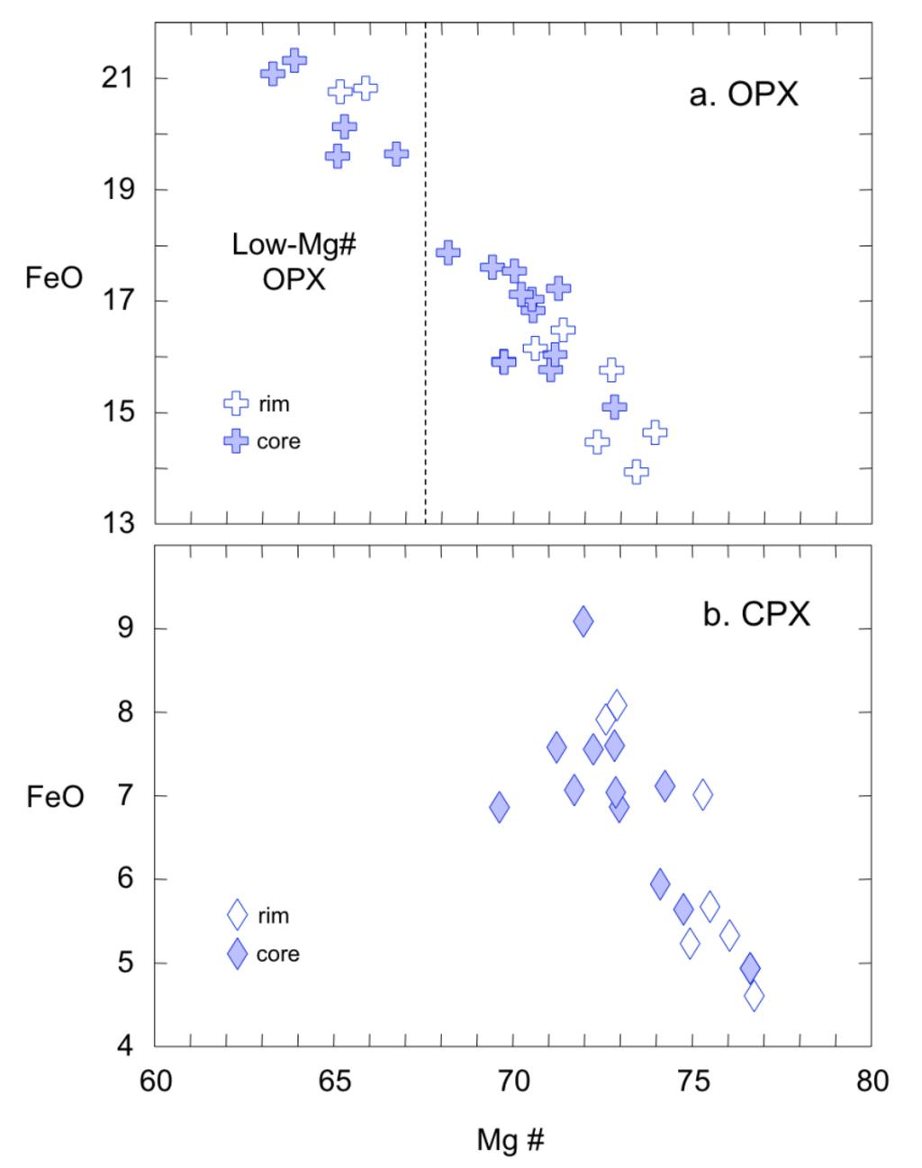 multivariate data analysis hair pdf free download