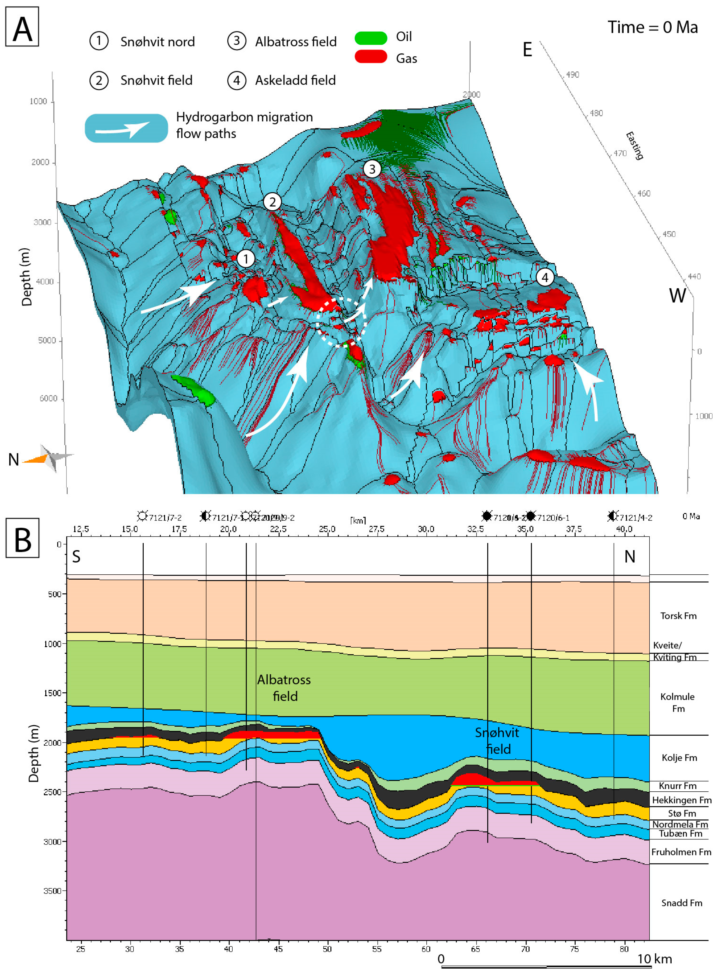 Geosciences Free FullText Role of Faults in Hydrocarbon Leakage