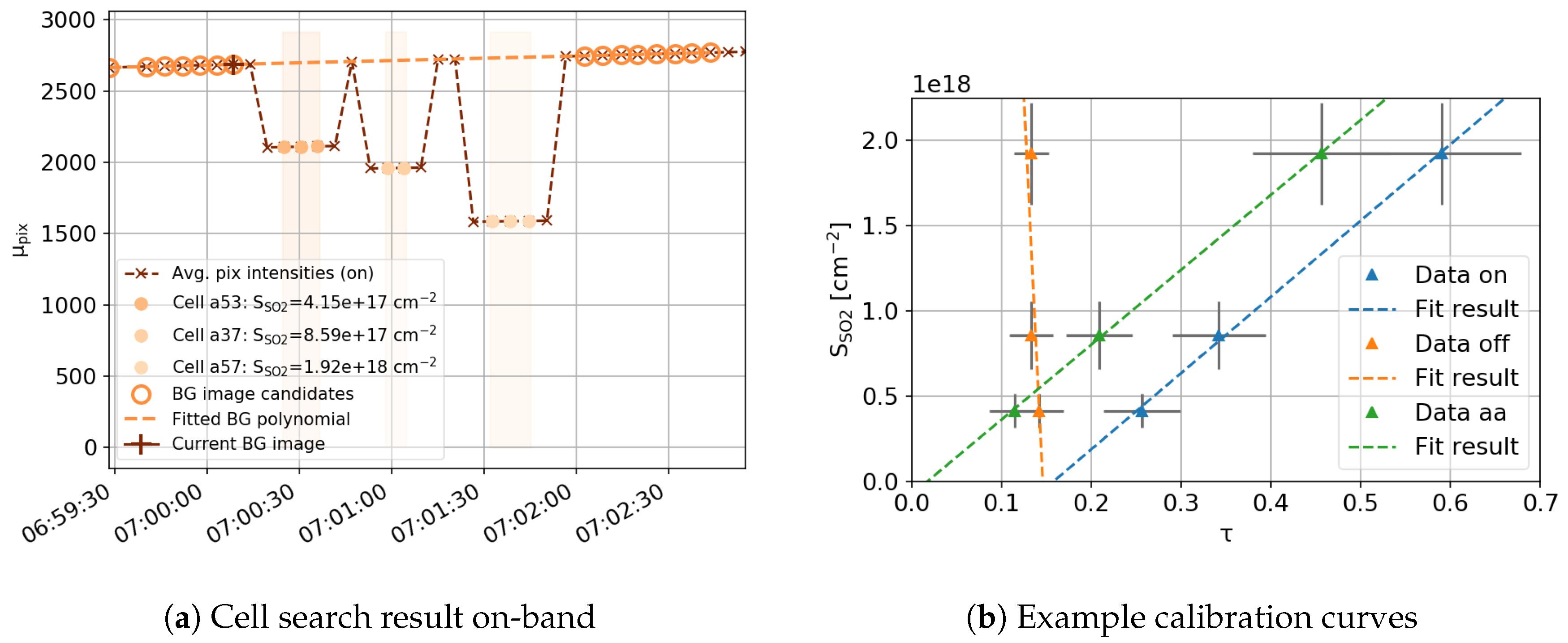 Geosciences   Free Full-Text   Pyplis–A Python Software