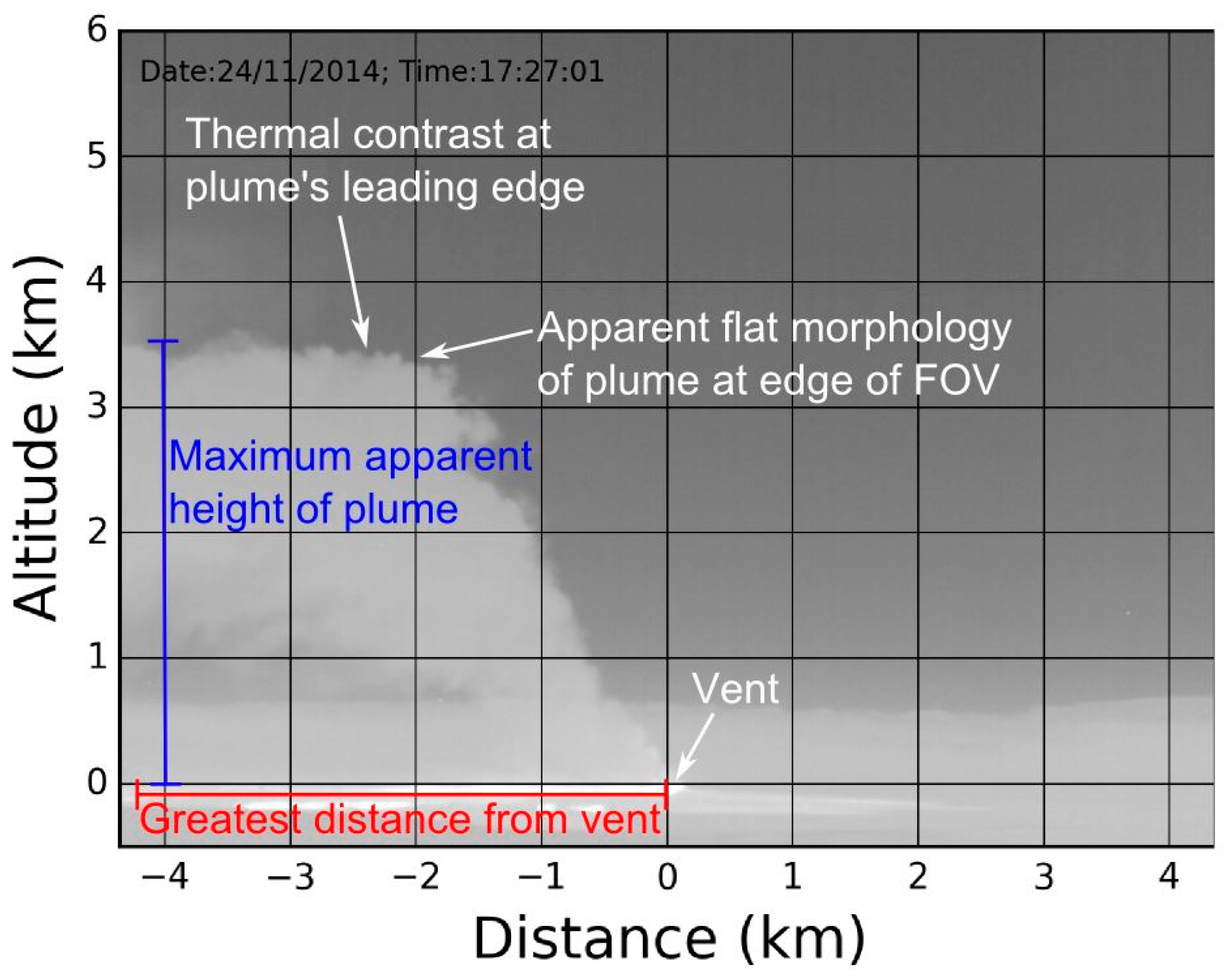 Geosciences   Free Full-Text   Ground-Based Measurements of
