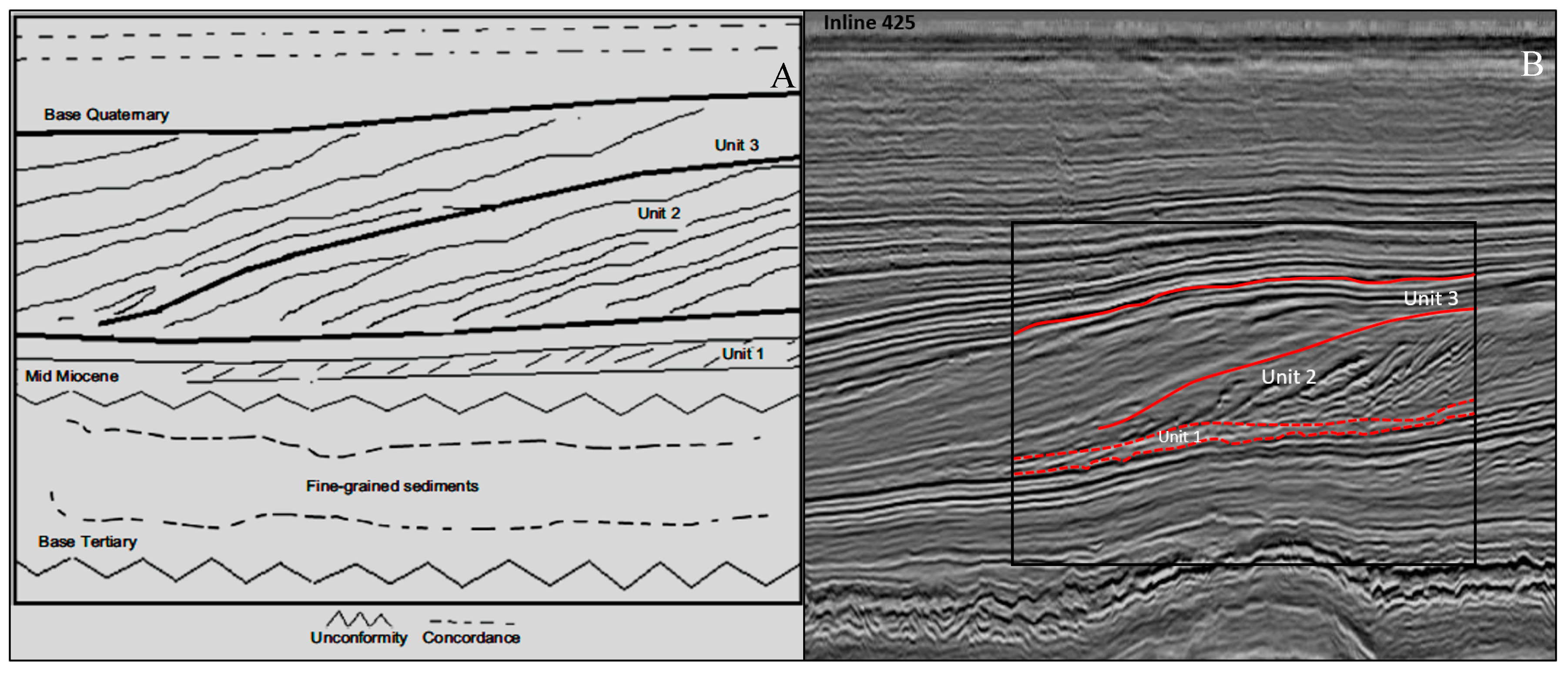 Geosciences free full text the application of seismic attributes no ccuart Choice Image