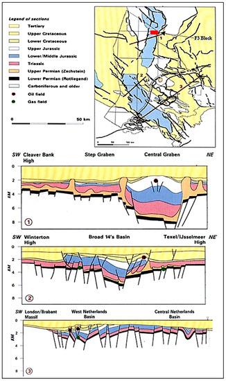 Long Island Leren Bank.Geosciences March 2018 Browse Articles