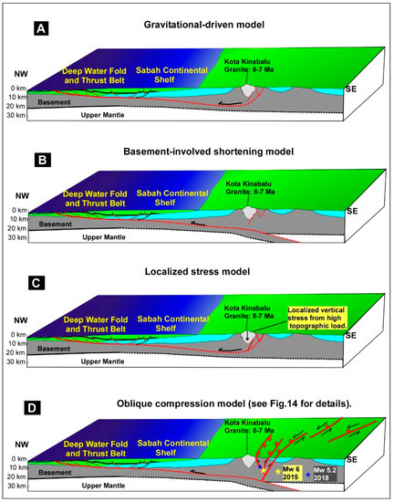 Geosciences   Special Issue : Selected Papers from 1st