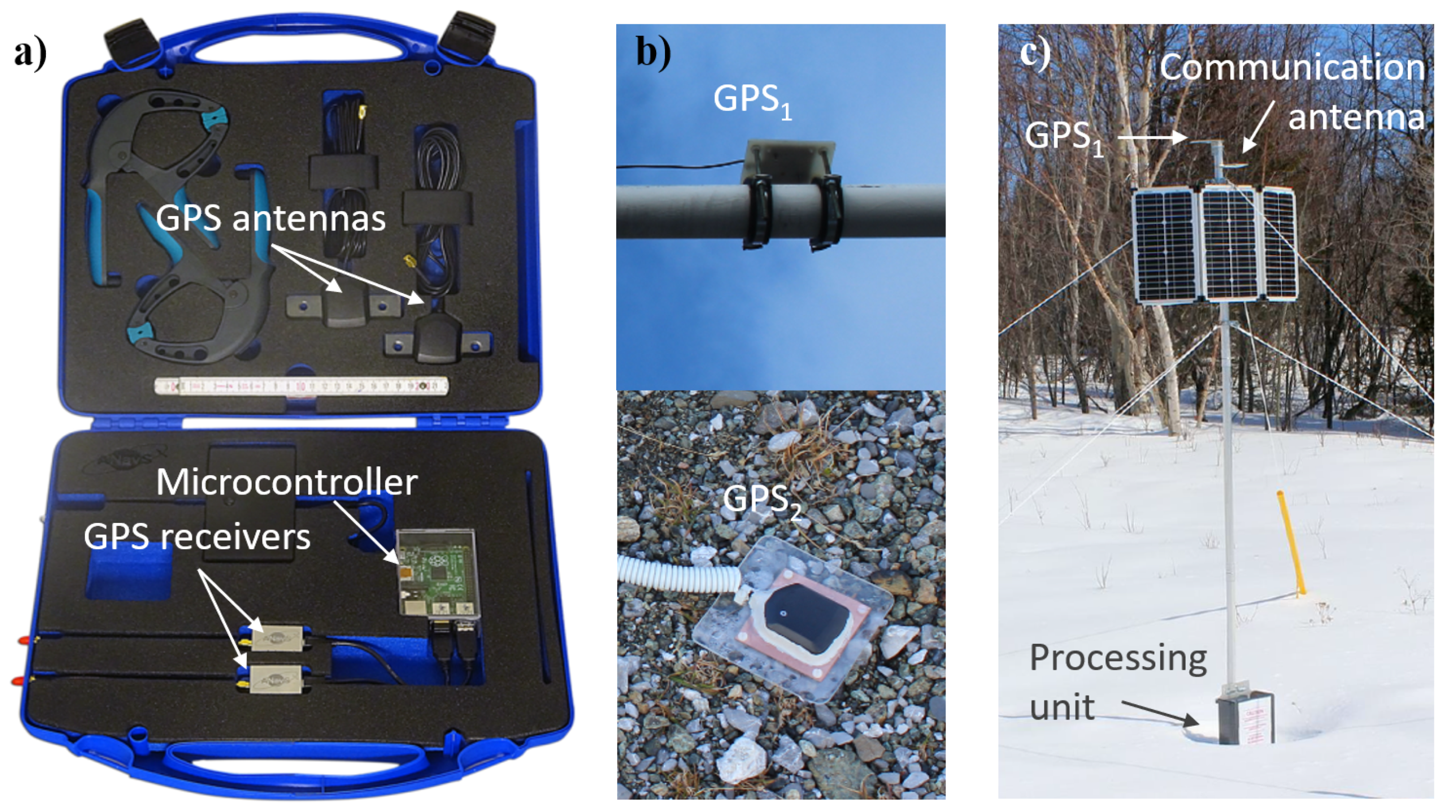 Geosciences   Free Full-Text   Advances in Snow Hydrology