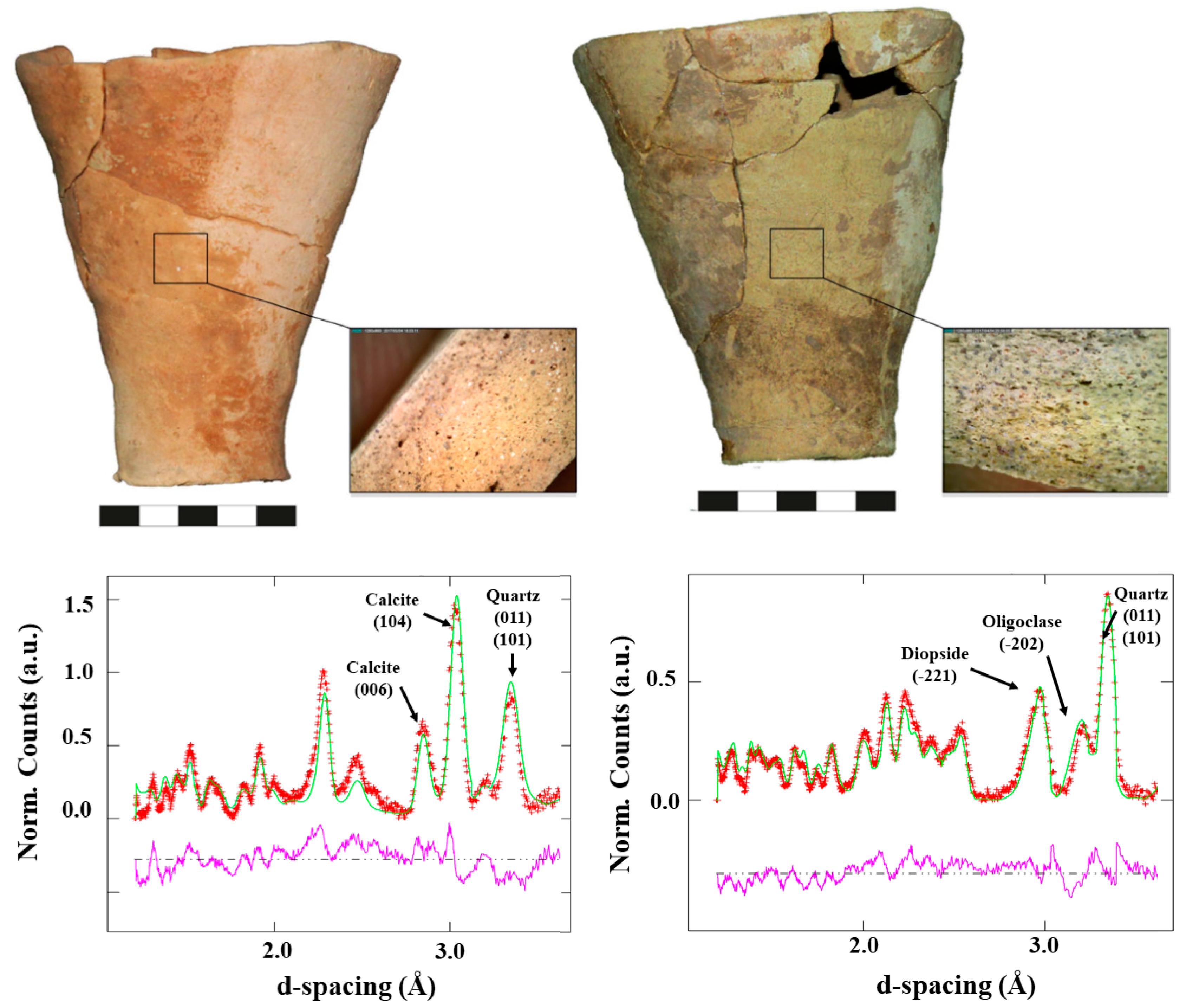 Geosciences | Free Full-Text | Sumerian Pottery Technology