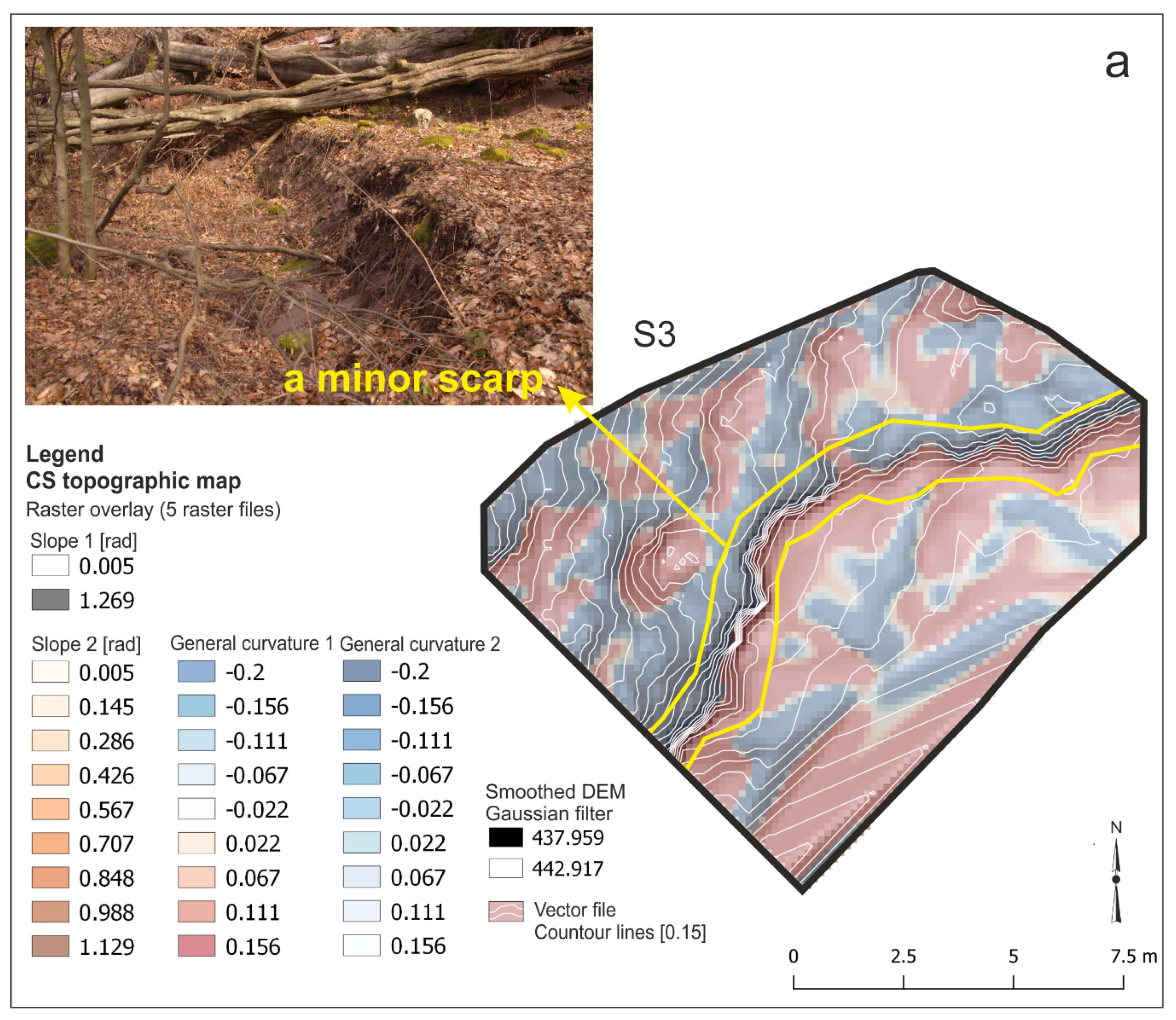 Geosciences | Free Full-Text | Identification of Micro-Scale