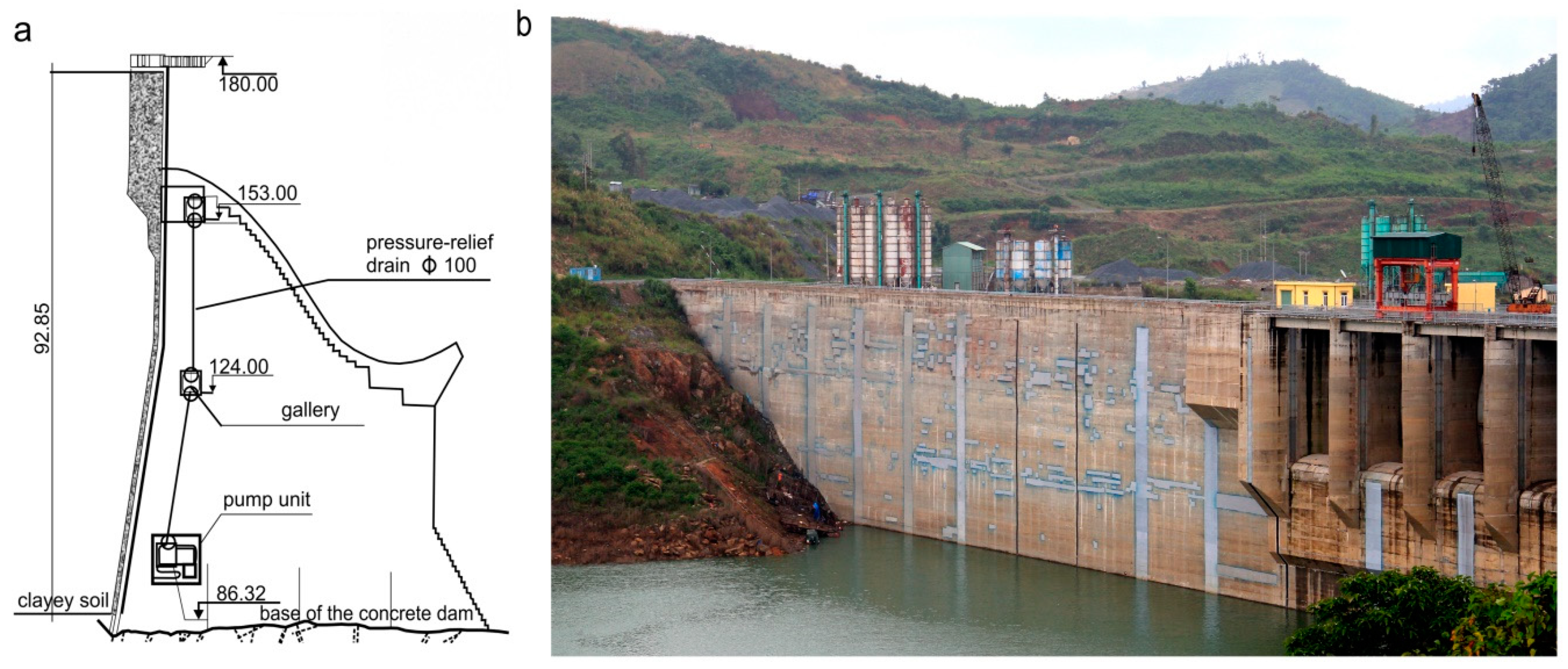 Geosciences | Free Full-Text | Hydropower Dam State and Its ... on