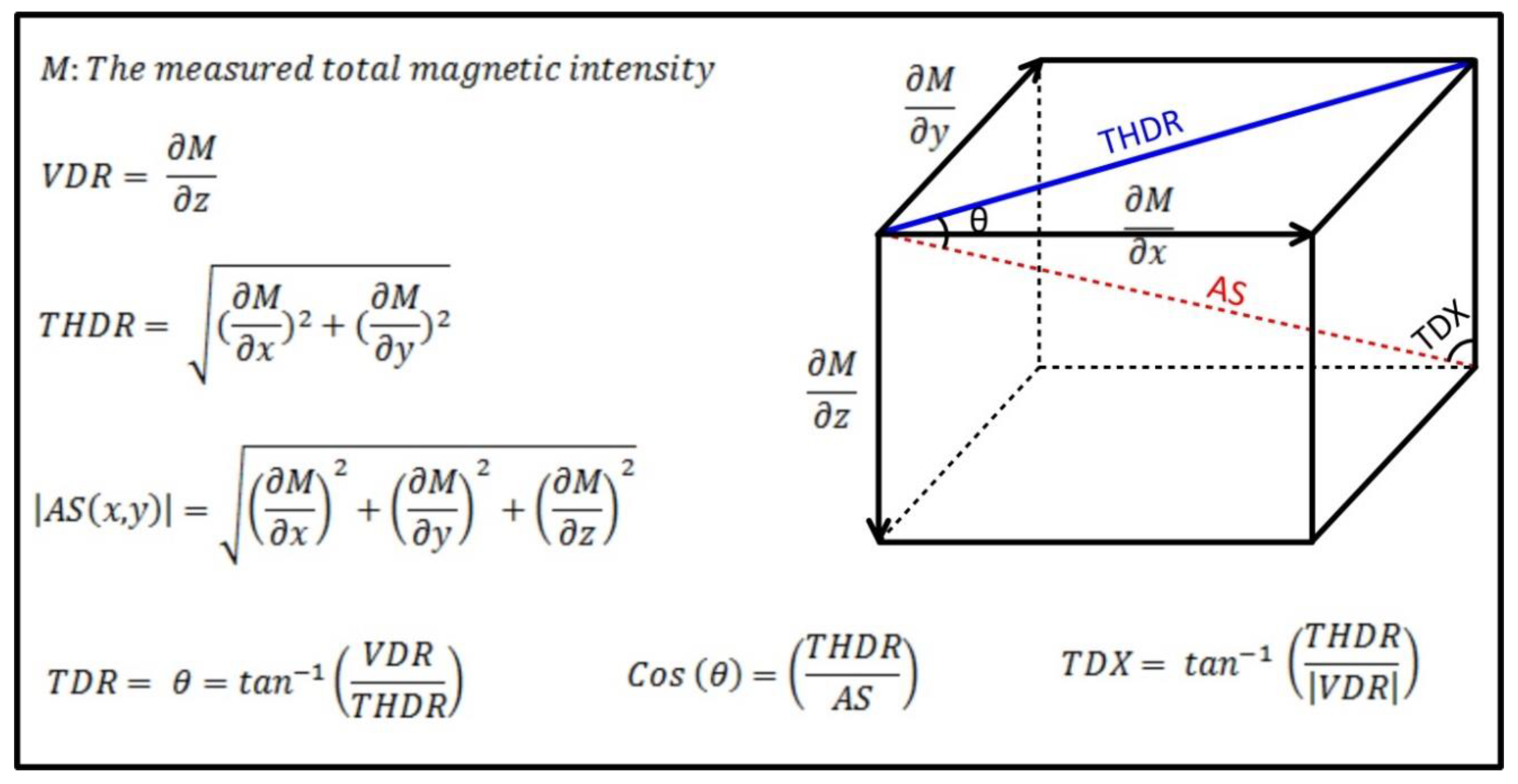 Geosciences   Free Full-Text   Edge Detectors as Structural