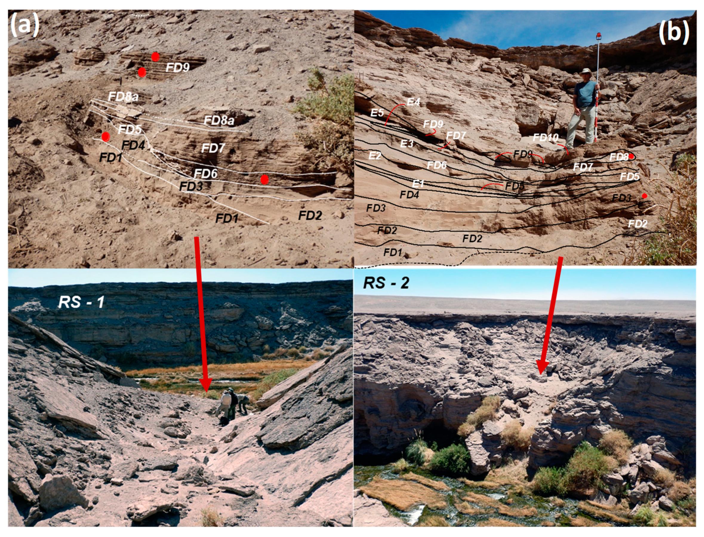 Geosciences | Free Full-Text | Use of Paleoflood Deposits to