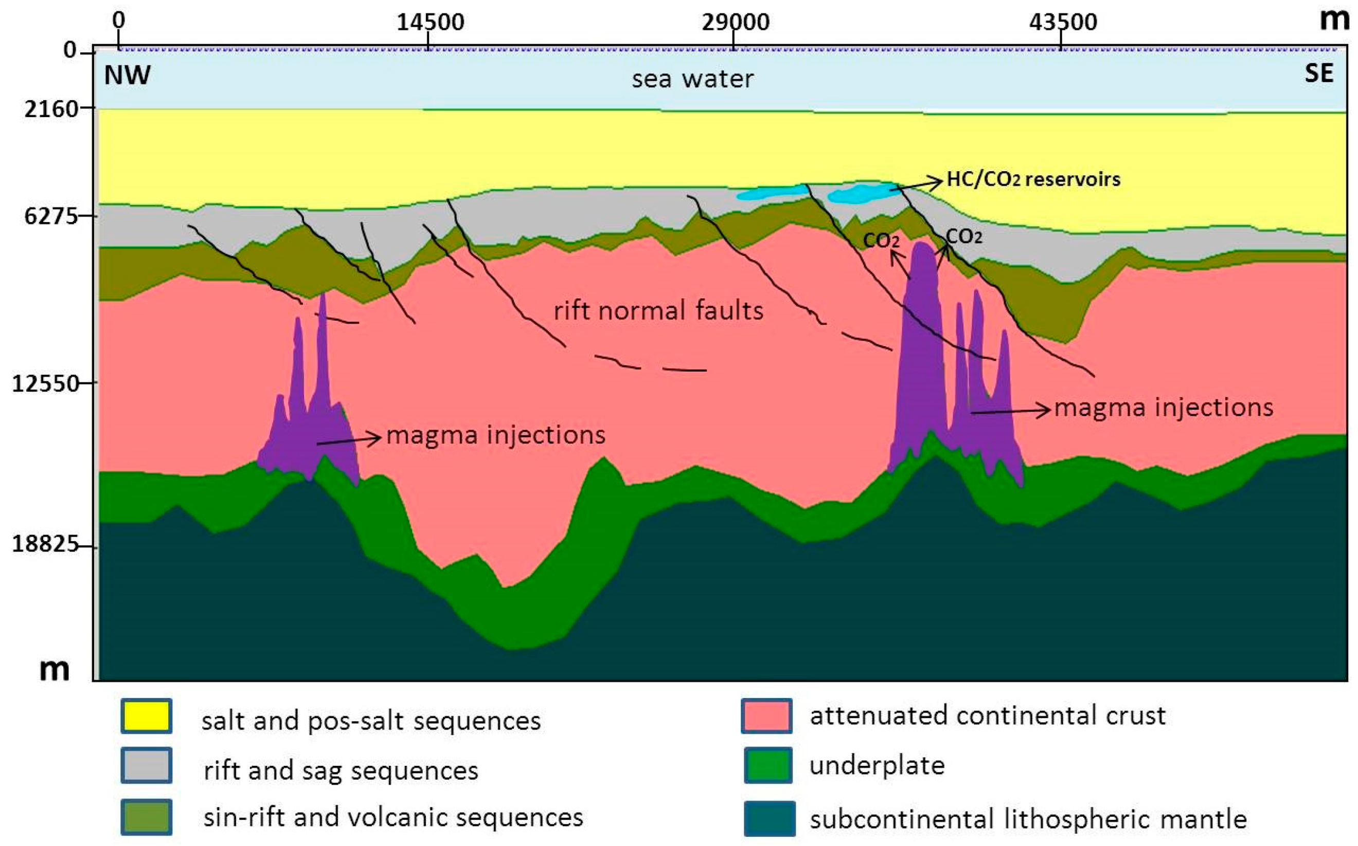 Geosciences   Free Full-Text   Geotectonic Controls on CO2 Formation