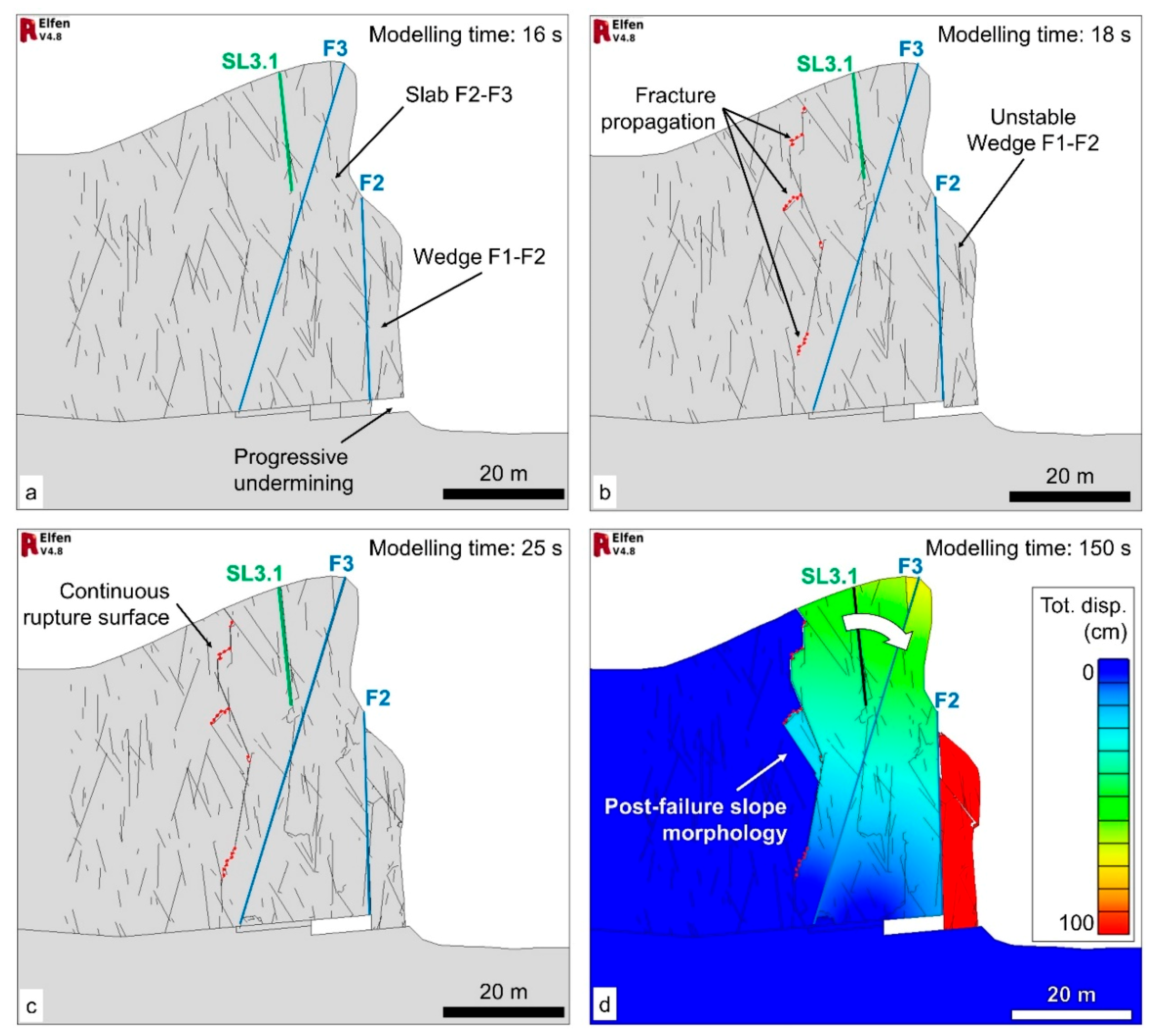 Geosciences | Free Full-Text | A Preliminary Investigation on the