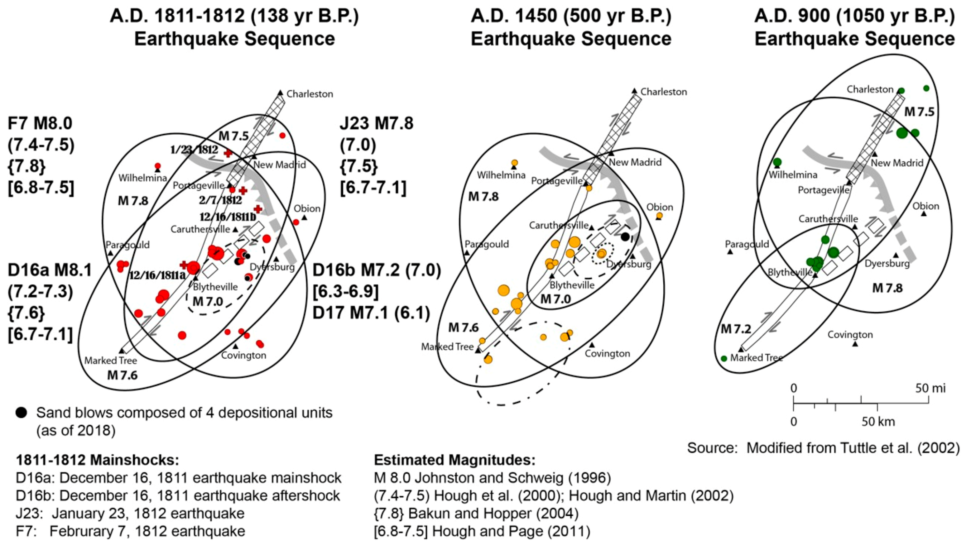 Geosciences | Free Full-Text | Paleoliquefaction Studies and