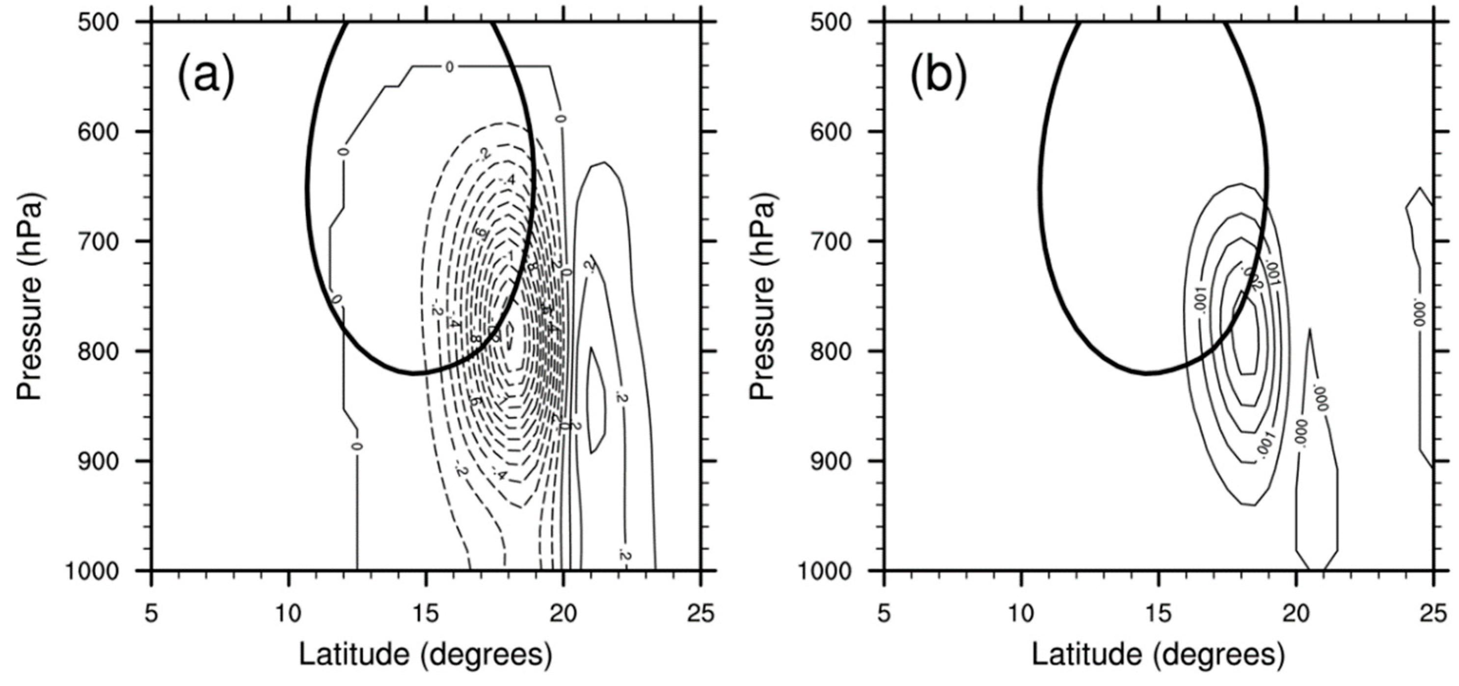 Geosciences   Free Full-Text   Saharan Dust Transport during