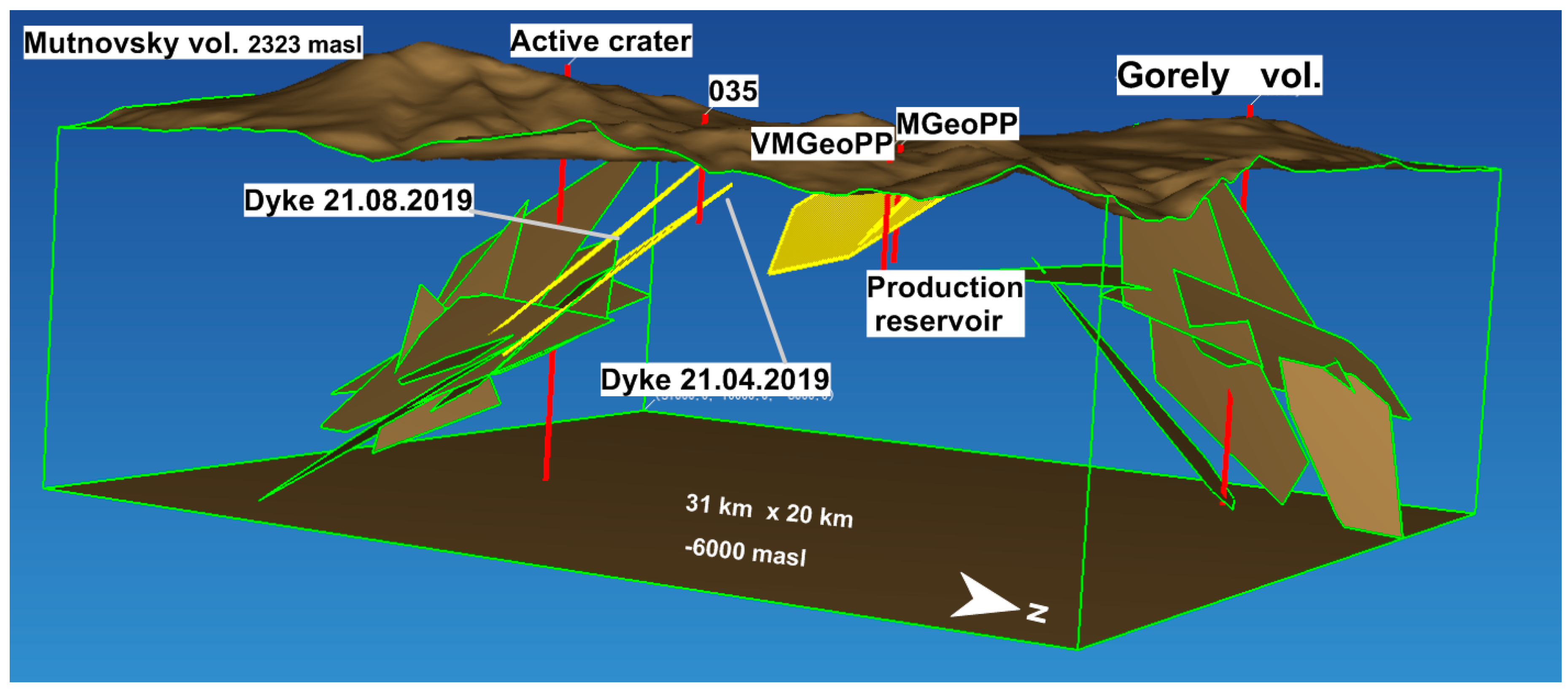 Geosciences Free Full Text Magma Fracking Beneath Active Volcanoes Based On Seismic Data And Hydrothermal Activity Observations