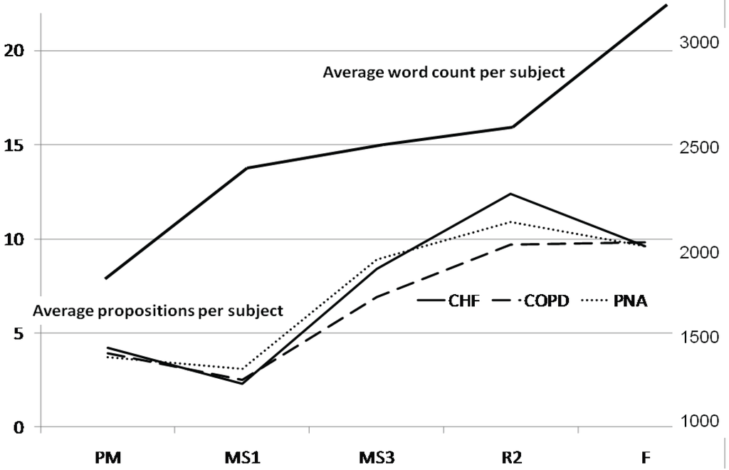 does dissertation word count include references