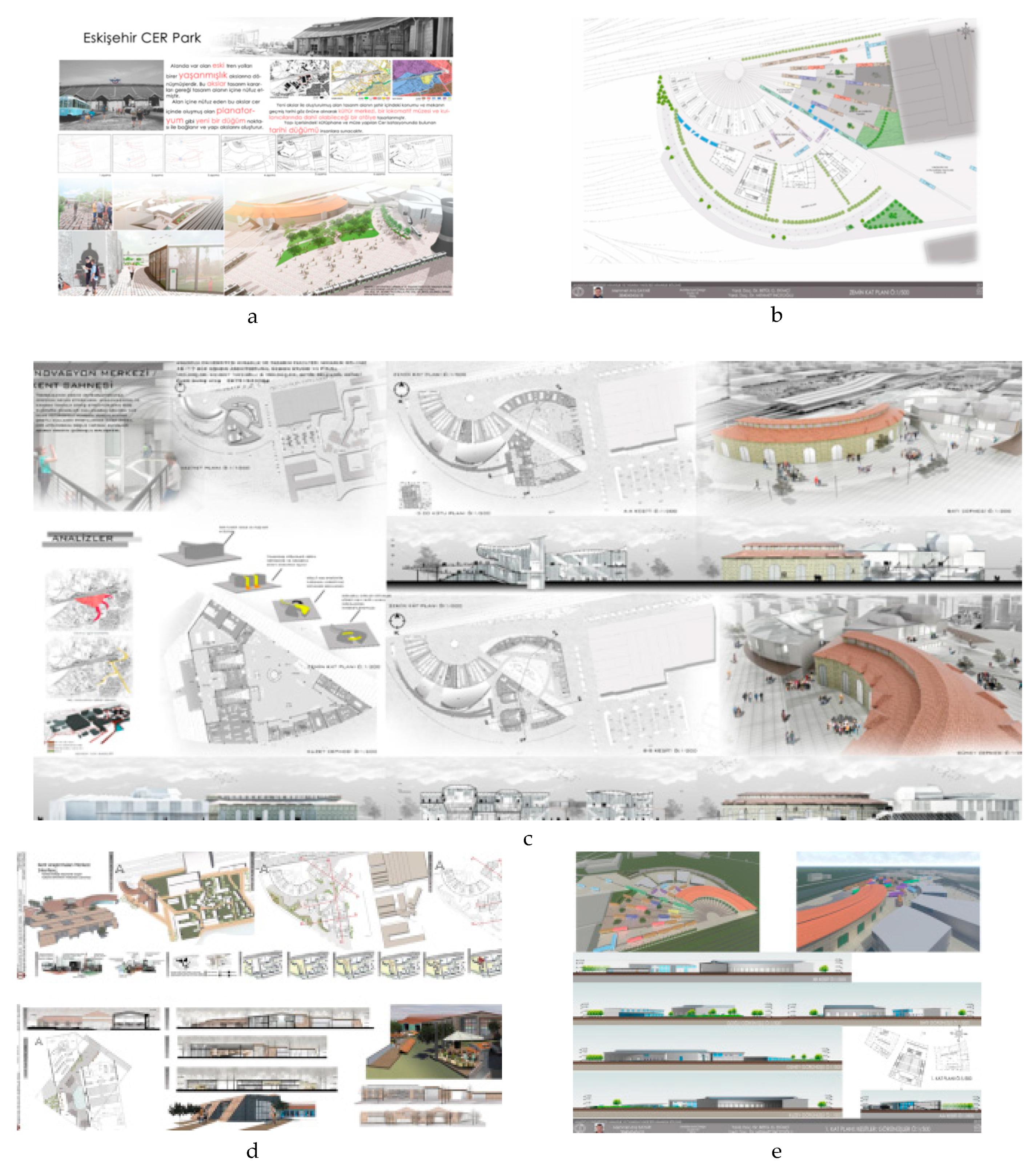 Heritage | Free Full-Text | Railroad Buildings of Eskişehir