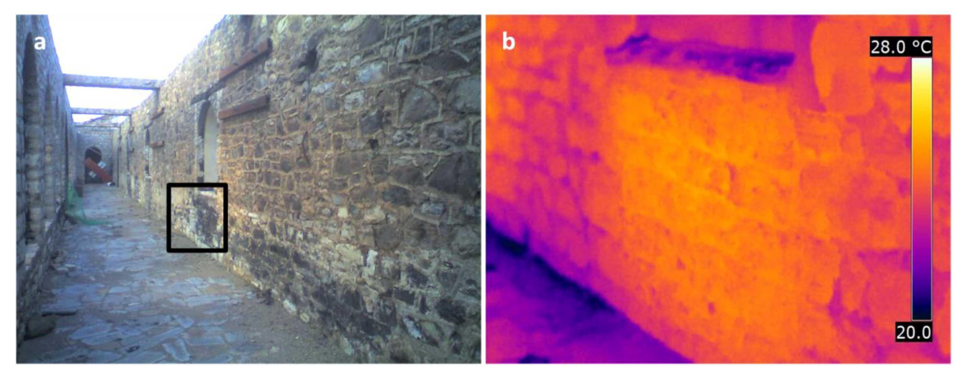 Heritage | Free Full-Text | The Effect of Fire on Building