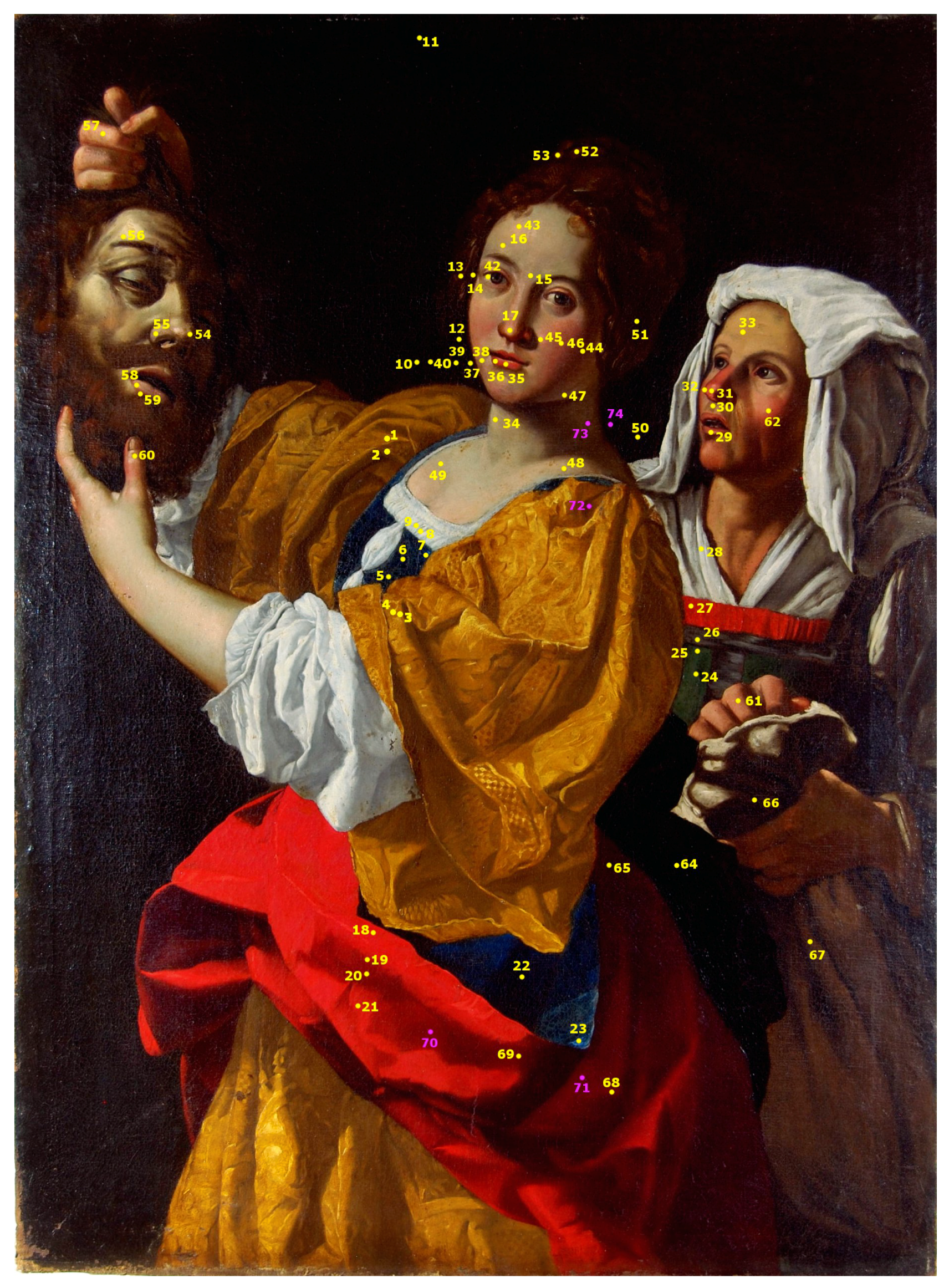 Heritage Free Full Text Judith And Holofernes