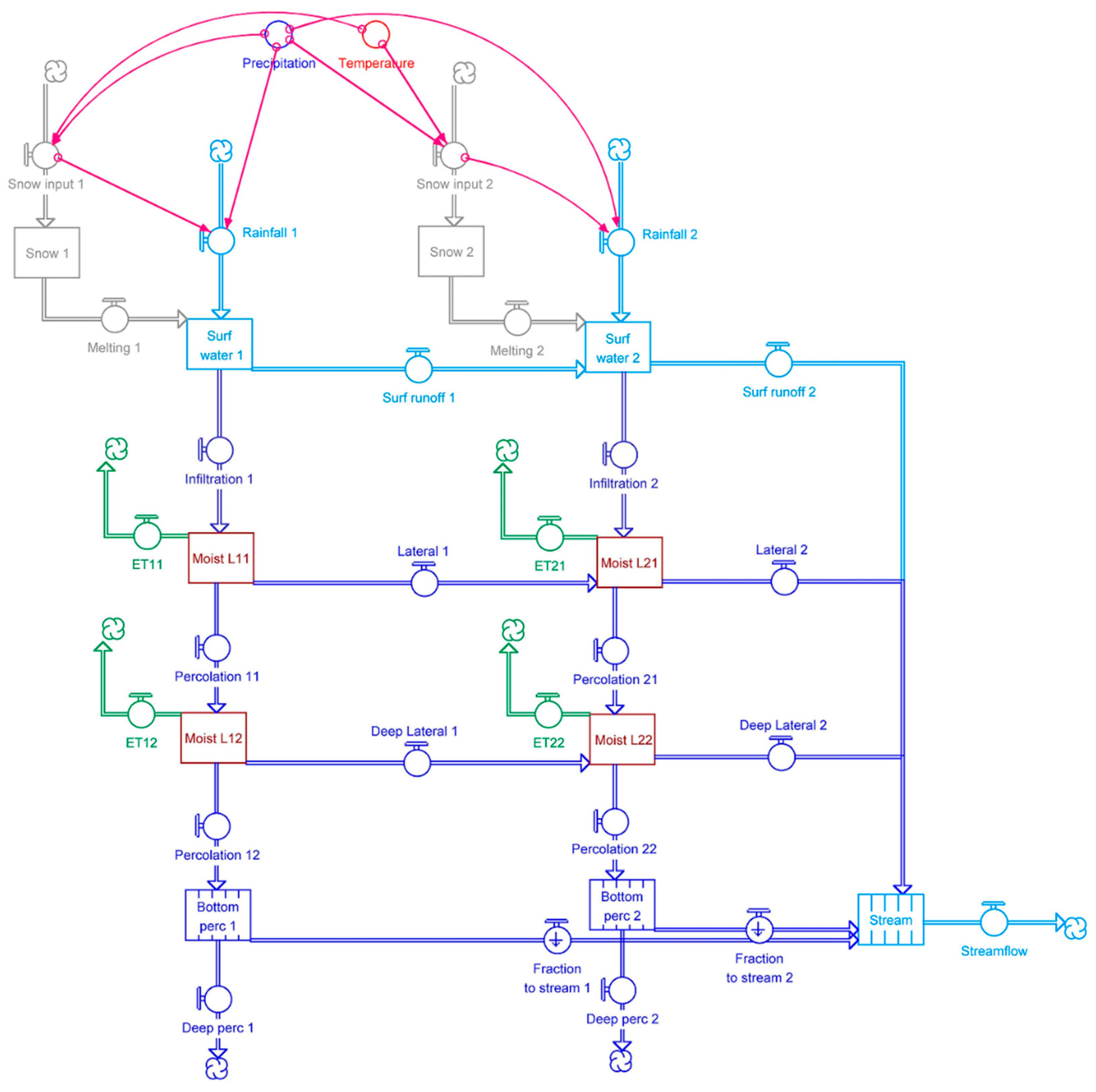 pioneer deh p3000ib wiring diagram pioneer deh p3000ib wiring diagram catalystengine org