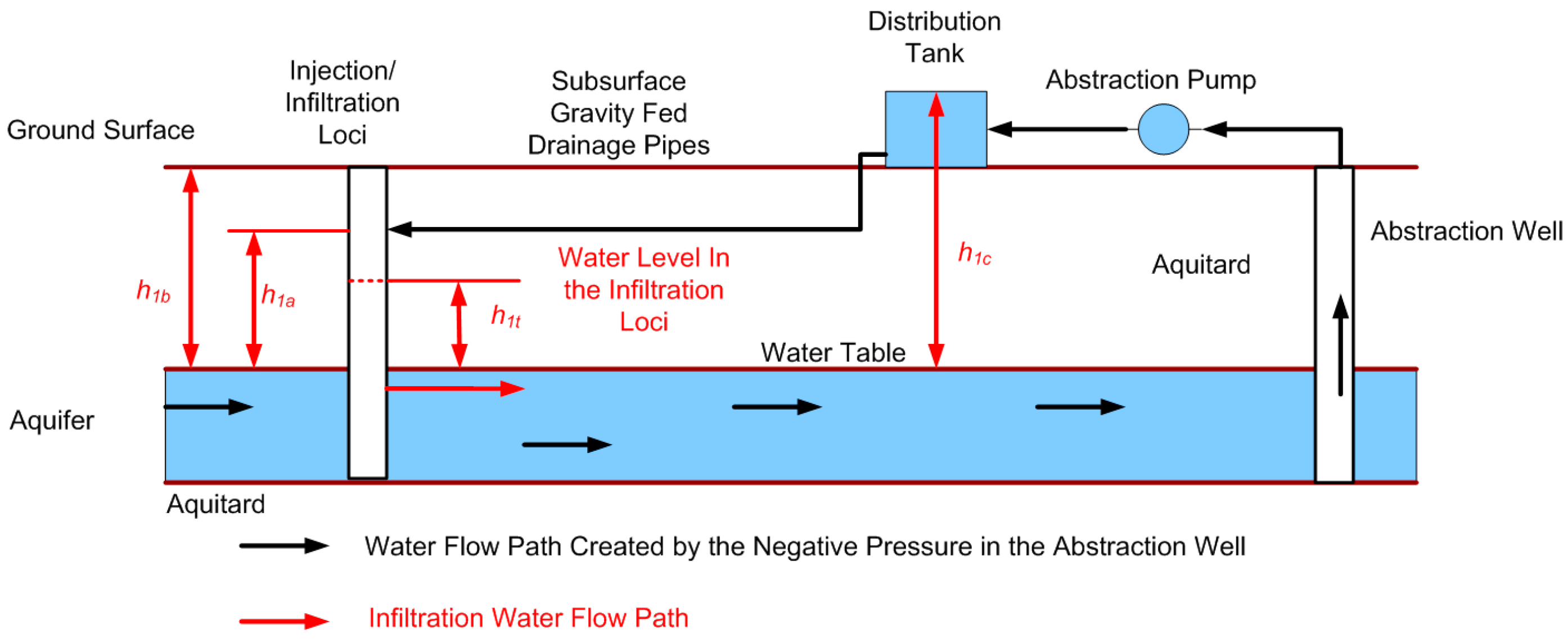 Hydrology free full text provision of desalinated irrigation hydrology 04 00001 g022 ccuart Images