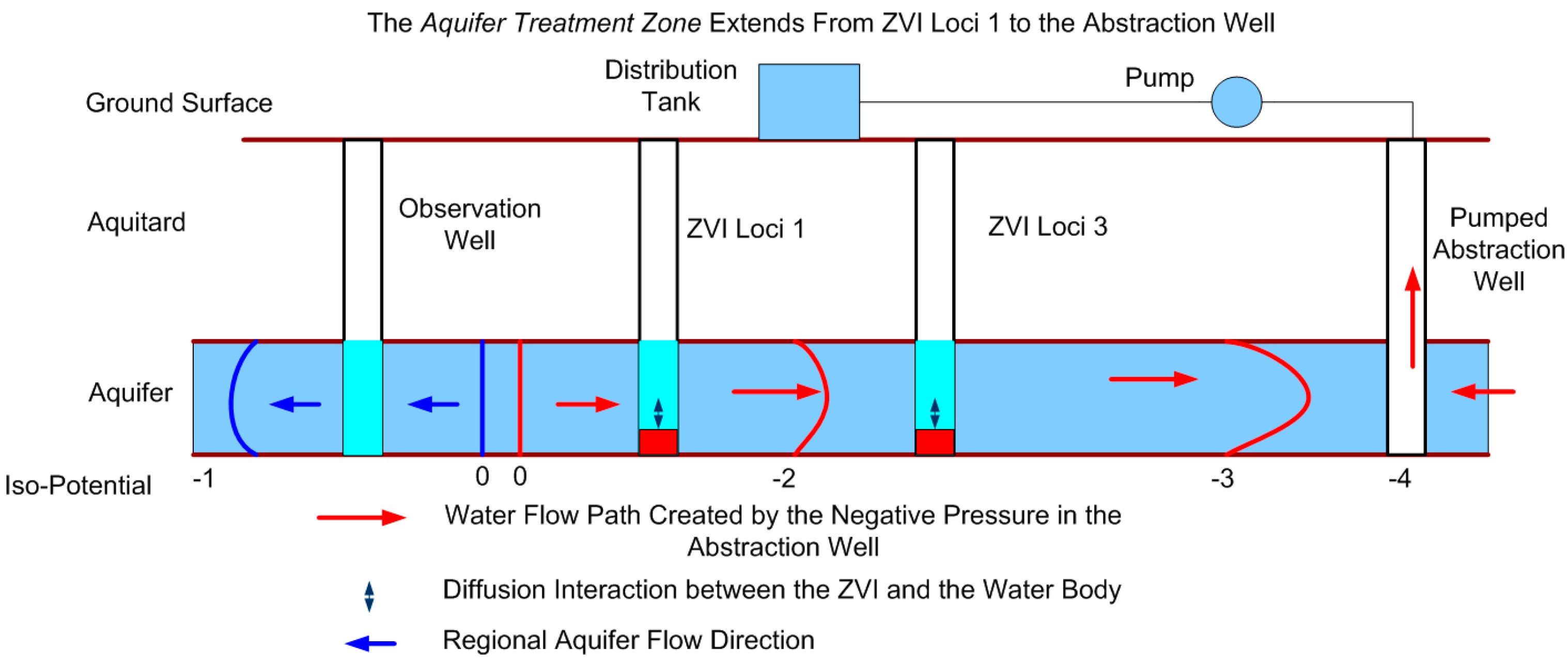 Hydrology Free Full Text