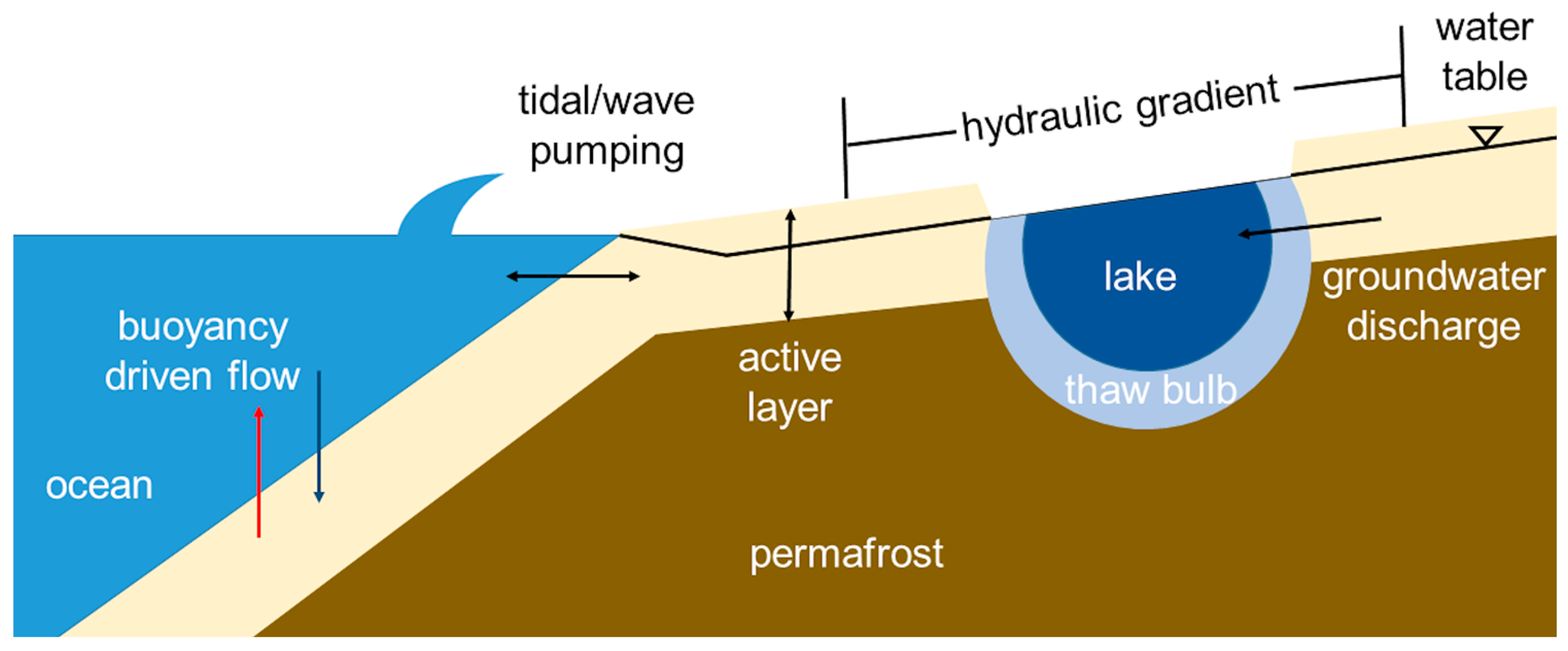 Картинки по запросу The Importance of Hydrology in Canada