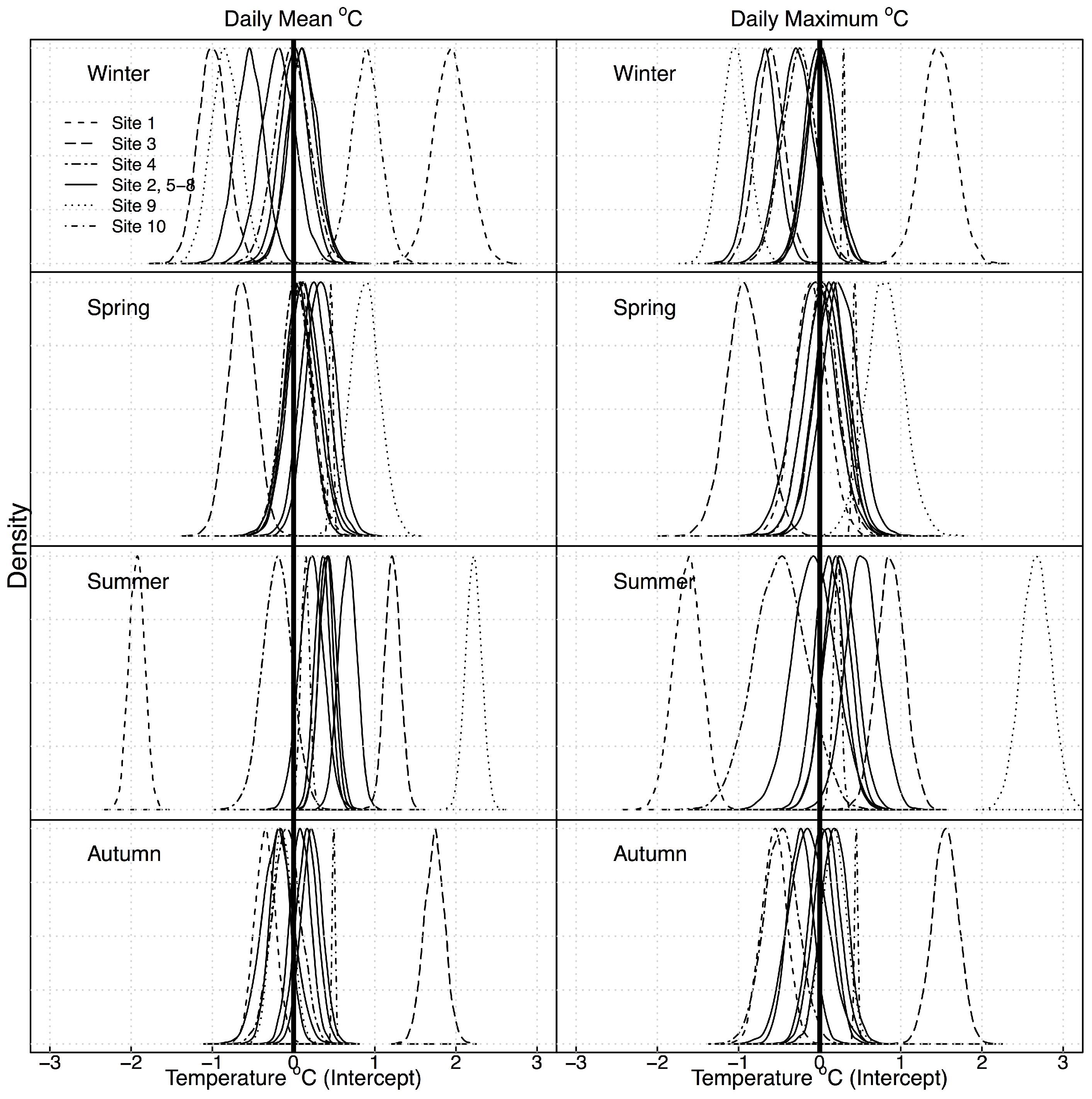 Hydrology free full text bayesian hierarchical regression to hydrology 04 00044 g005 falaconquin