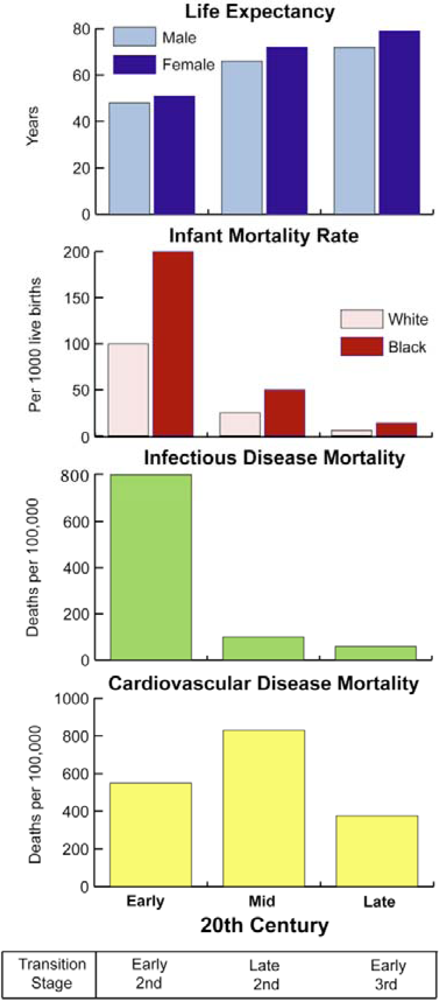 An introduction to the issue of infectious diseases in todays society