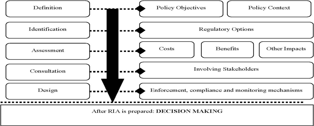 fiis regulations and impact on Impact of gaar rules on fiis the prior permission of the competent authority in accordance with the sebi fii regulations and such other applicable regulations.