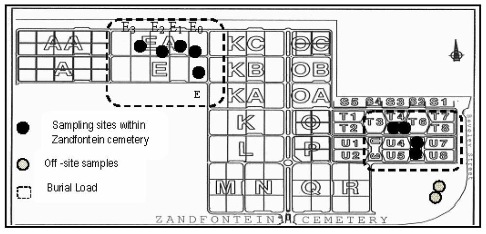 Cemetery - Zandfontein Kerkhof - Pretoria - 012 372 0051
