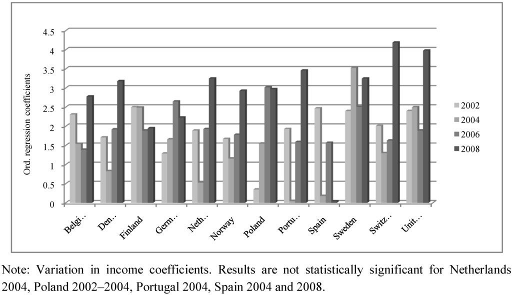 socioeconomic status in brazil Economic and social characteristics of the one can get some idea of whether brazil is making progress in certain aspects of educational status.