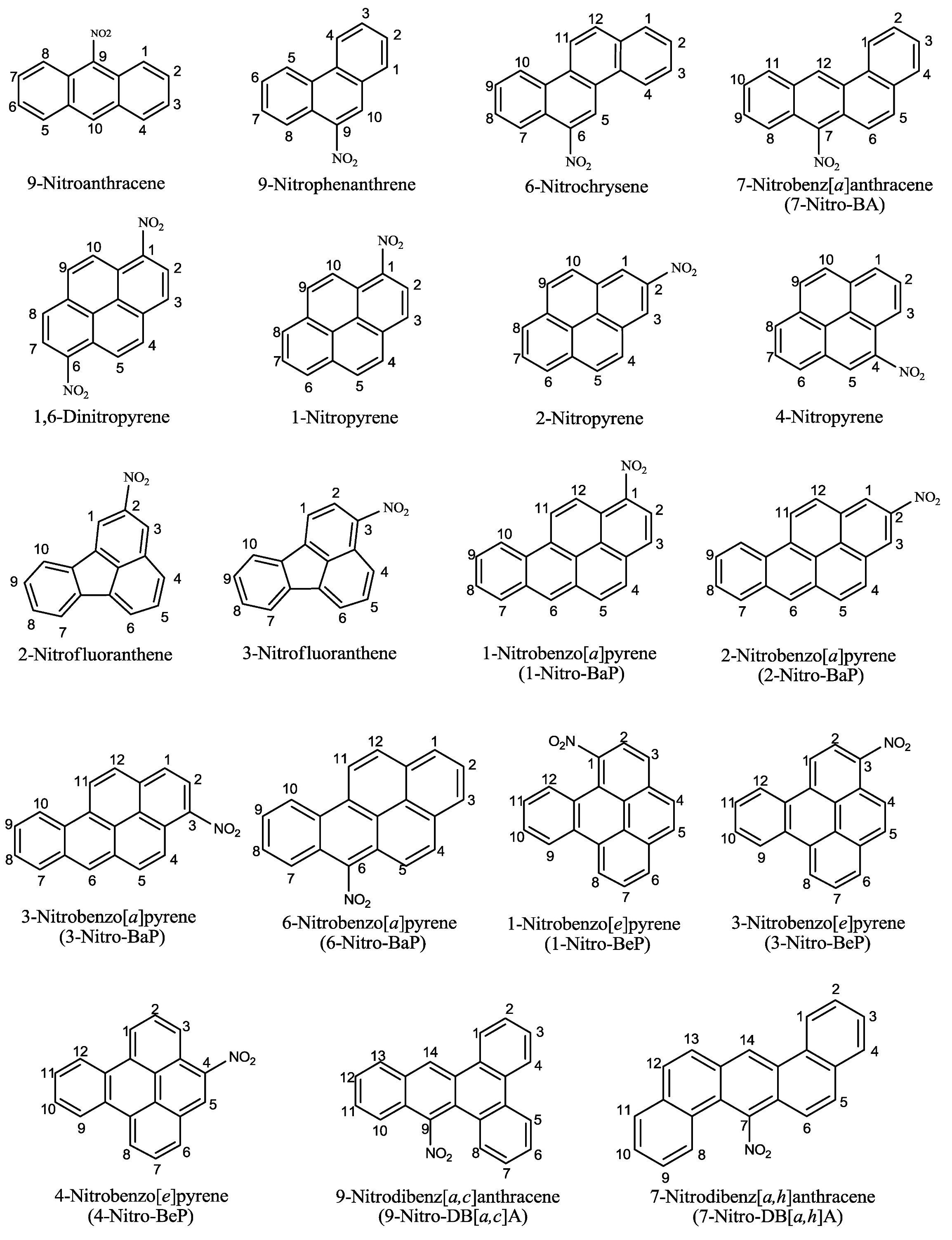 pahs paper research Polycyclic aromatic hydrocarbons (pahs) are ubiquitous  of environmental  contaminants by metrology institutes and research laboratories, with the  the  extraction method presented in this paper is a modification of the.