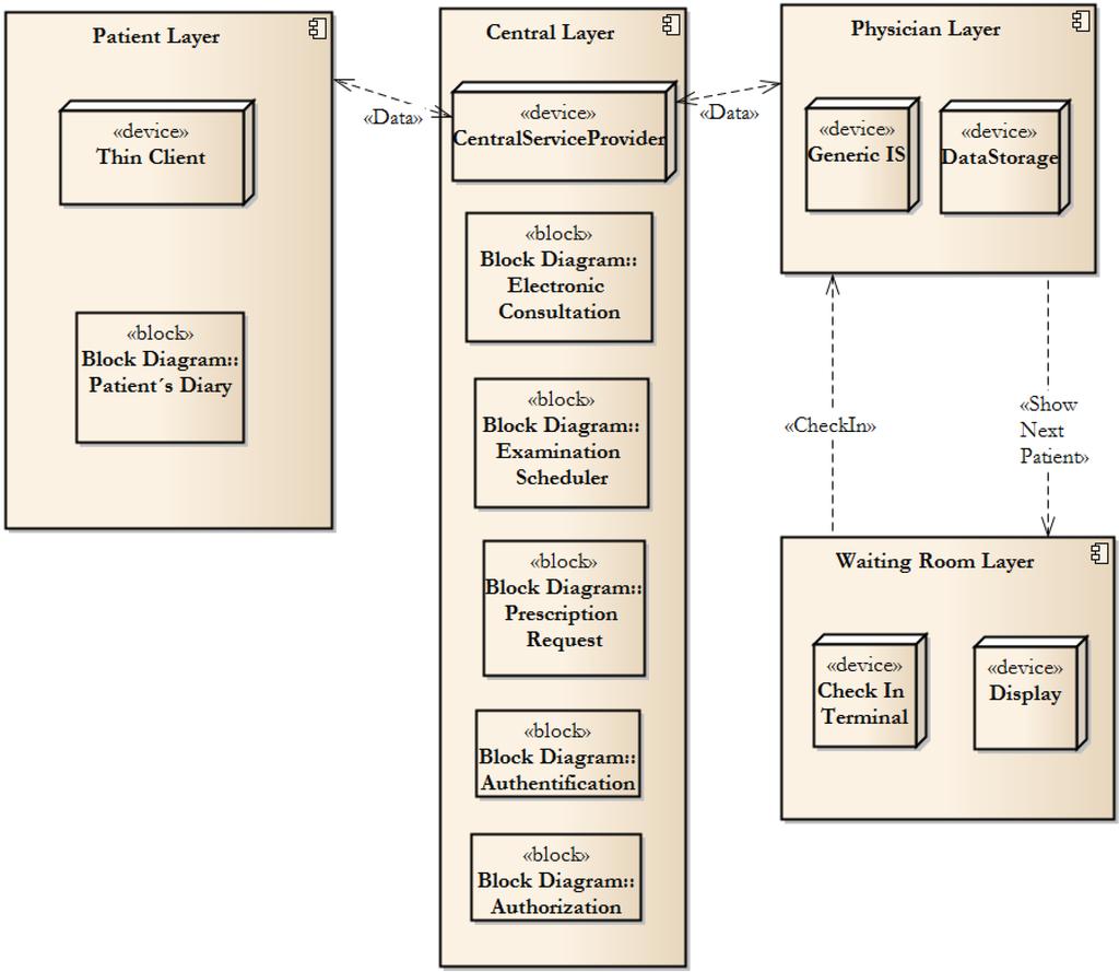 Ijerph June 2014 Browse Articles Block Diagram Hplc Open