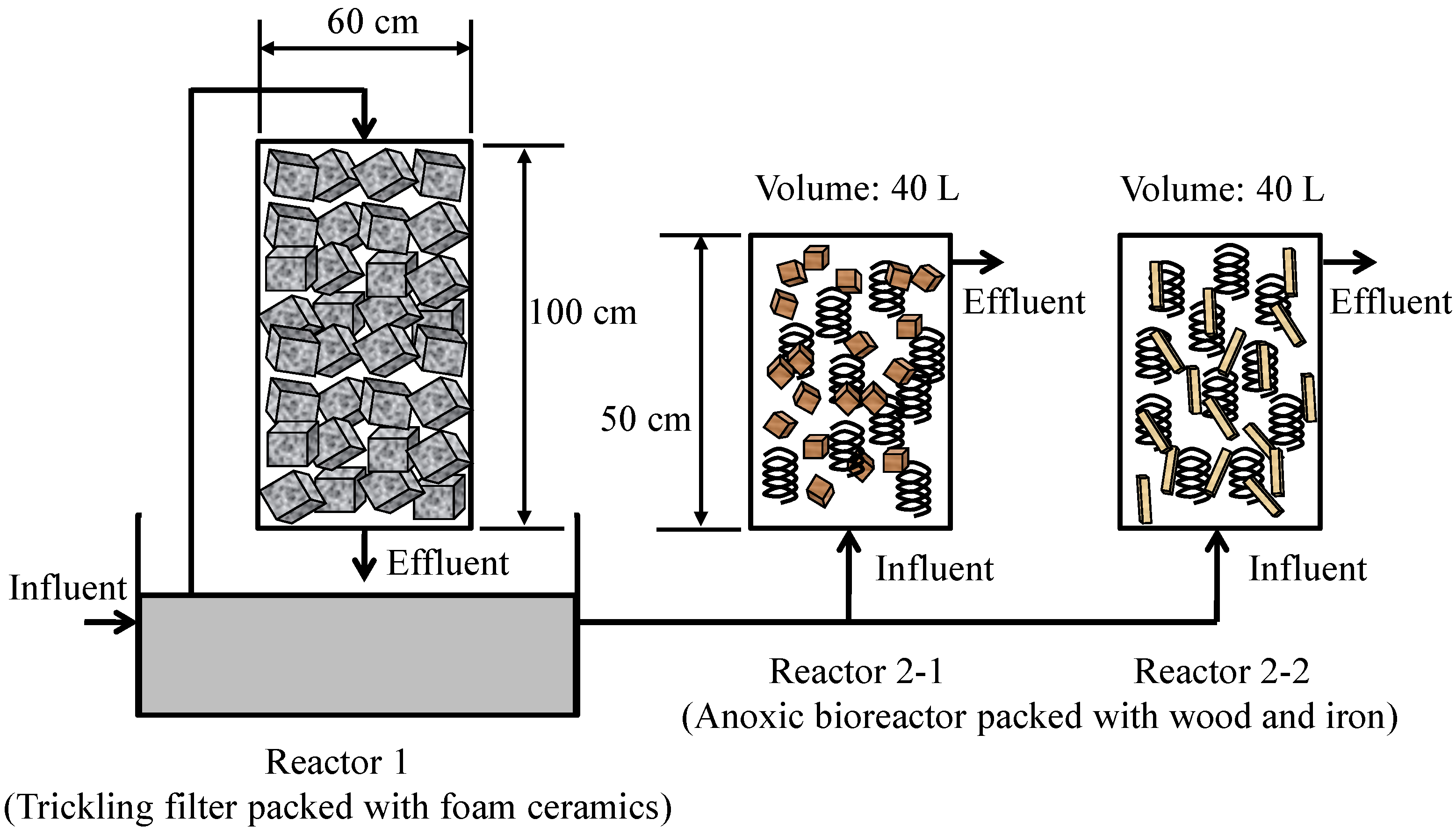 Ijerph free full text nitrogen and phosphorus removal from no pooptronica Choice Image