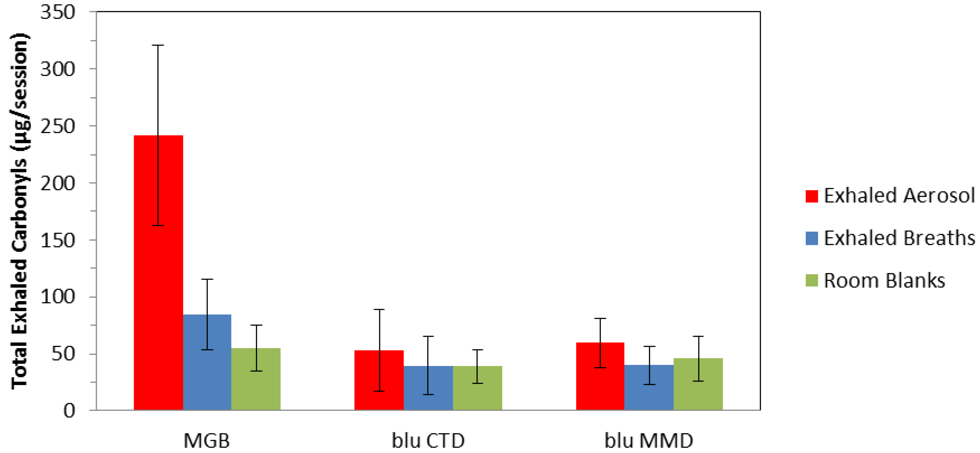 a comparison of two articles concerning tobacco use We compared the ftnd and autos assessed at baseline regarding their internal and autonomy over tobacco article title comparison of two nicotine.